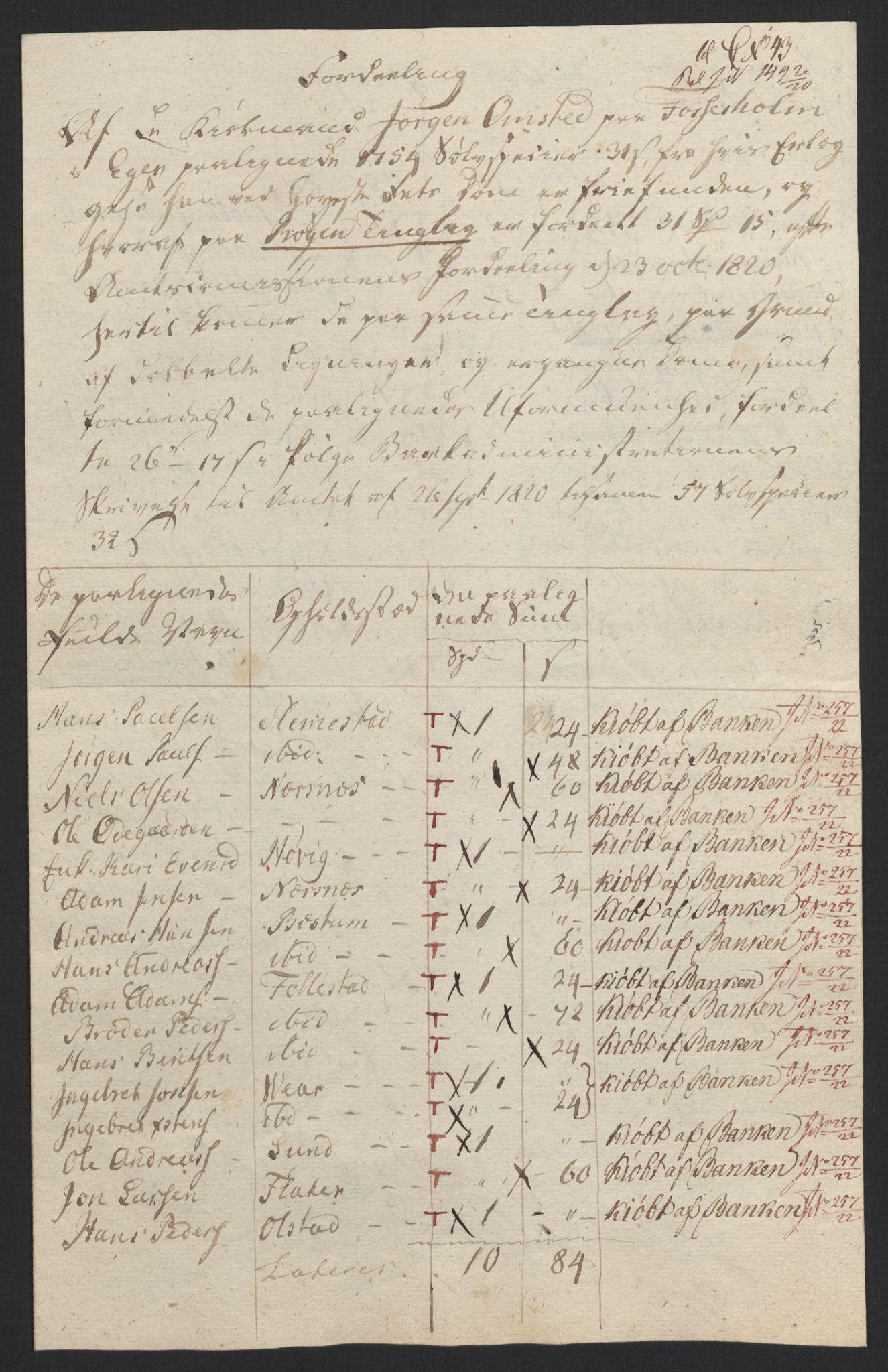 NOBA, Norges Bank/Sølvskatten 1816*, 1816-1822, s. 16
