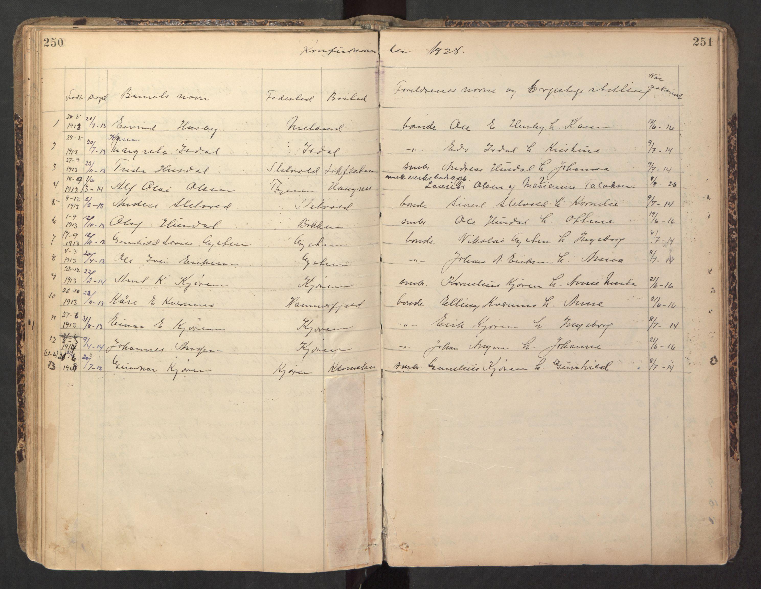 SAT, Ministerialprotokoller, klokkerbøker og fødselsregistre - Sør-Trøndelag, 670/L0837: Klokkerbok nr. 670C01, 1905-1946, s. 250-251