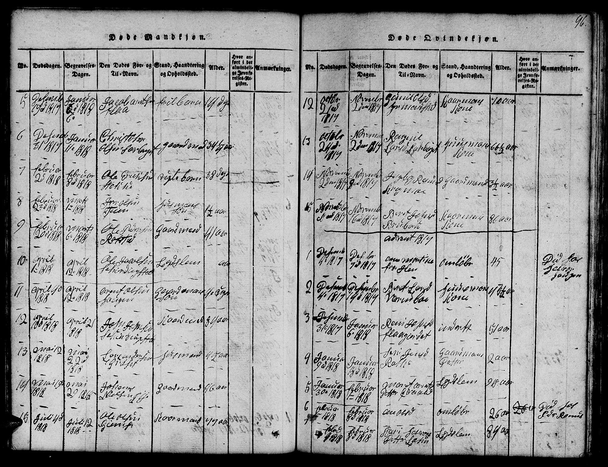 SAT, Ministerialprotokoller, klokkerbøker og fødselsregistre - Sør-Trøndelag, 691/L1092: Klokkerbok nr. 691C03, 1816-1852, s. 96