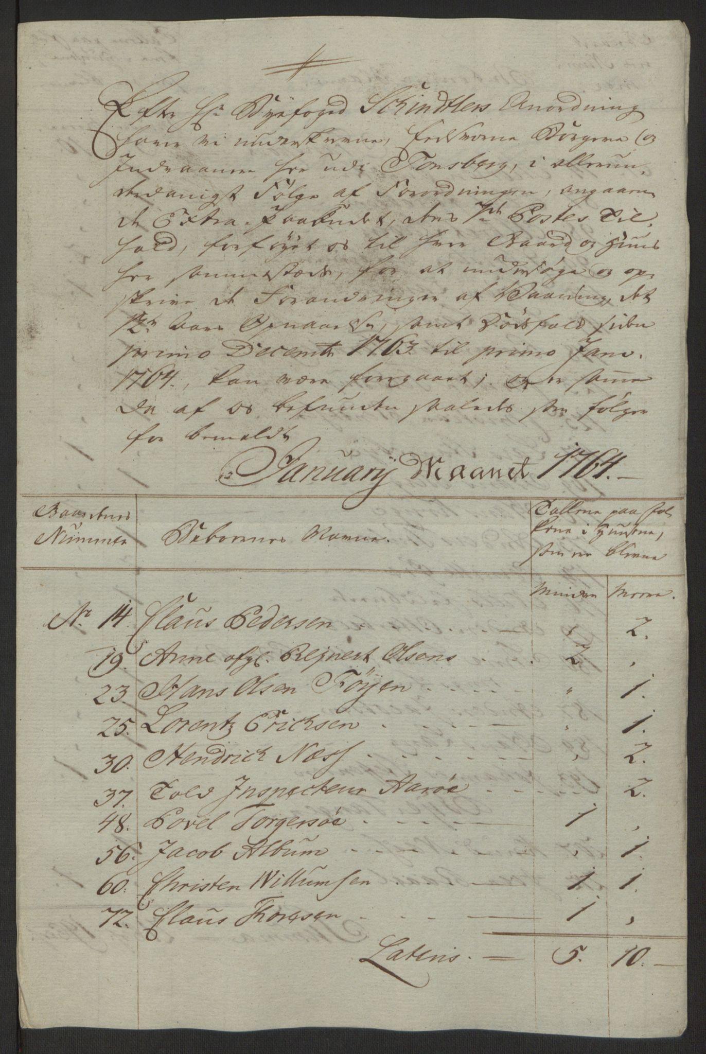 RA, Rentekammeret inntil 1814, Reviderte regnskaper, Byregnskaper, R/Rh/L0162: [H4] Kontribusjonsregnskap, 1762-1772, s. 128