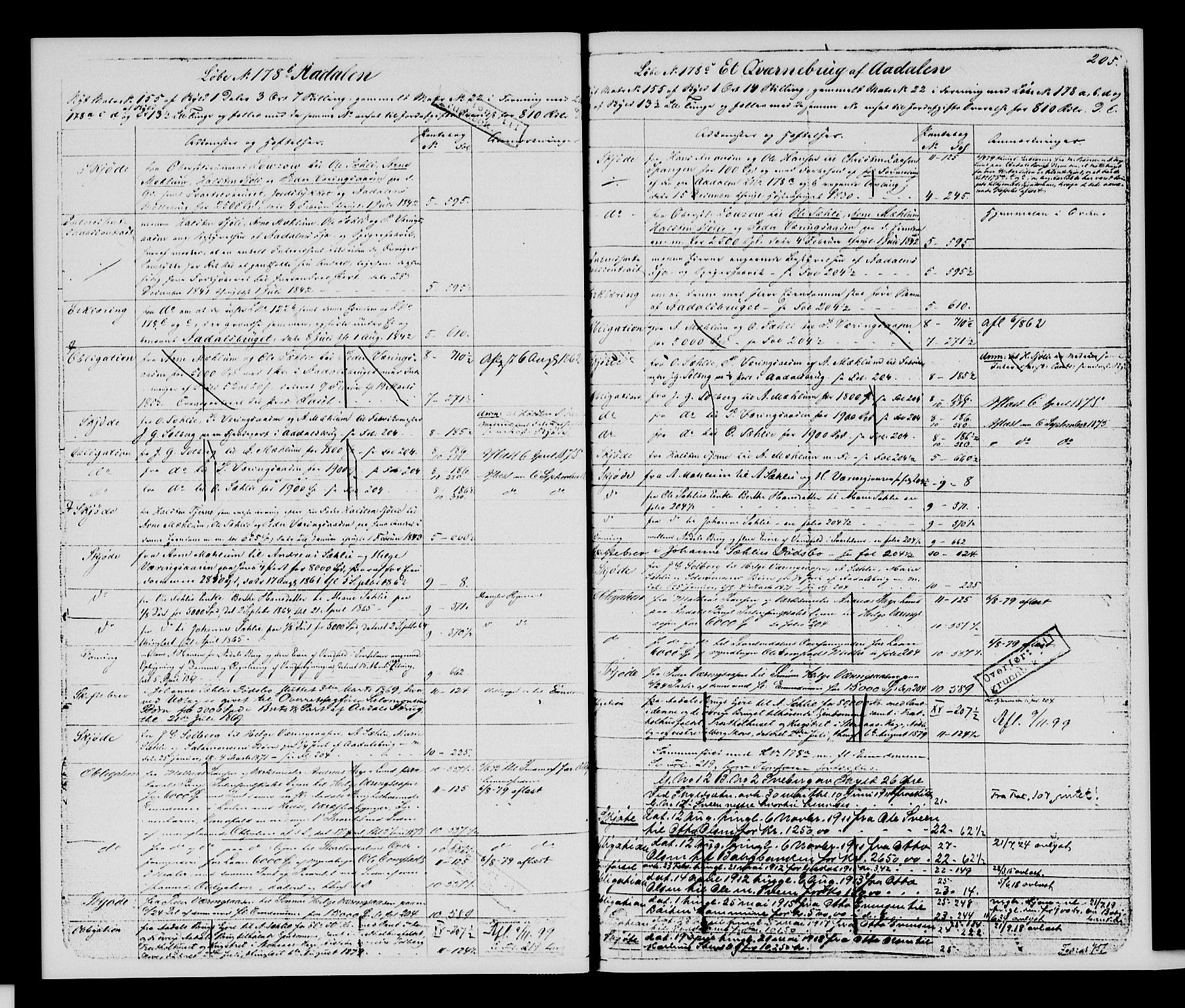 SAH, Sør-Hedmark sorenskriveri, H/Ha/Hac/Hacc/L0001: Panteregister nr. 3.1, 1855-1943, s. 205