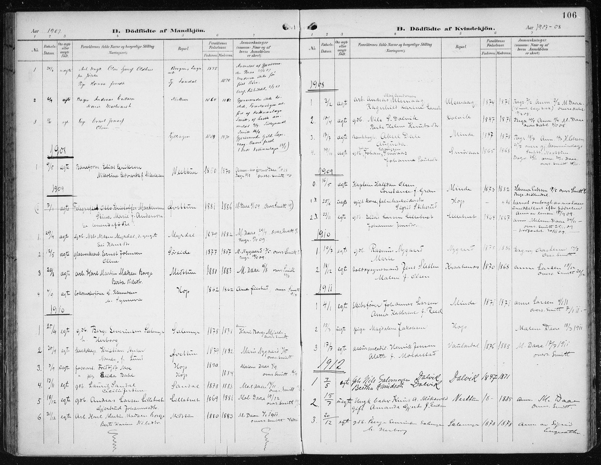 SAB, Fana Sokneprestembete, H/Haa/Haai/L0003: Ministerialbok nr. I 3, 1900-1912, s. 106
