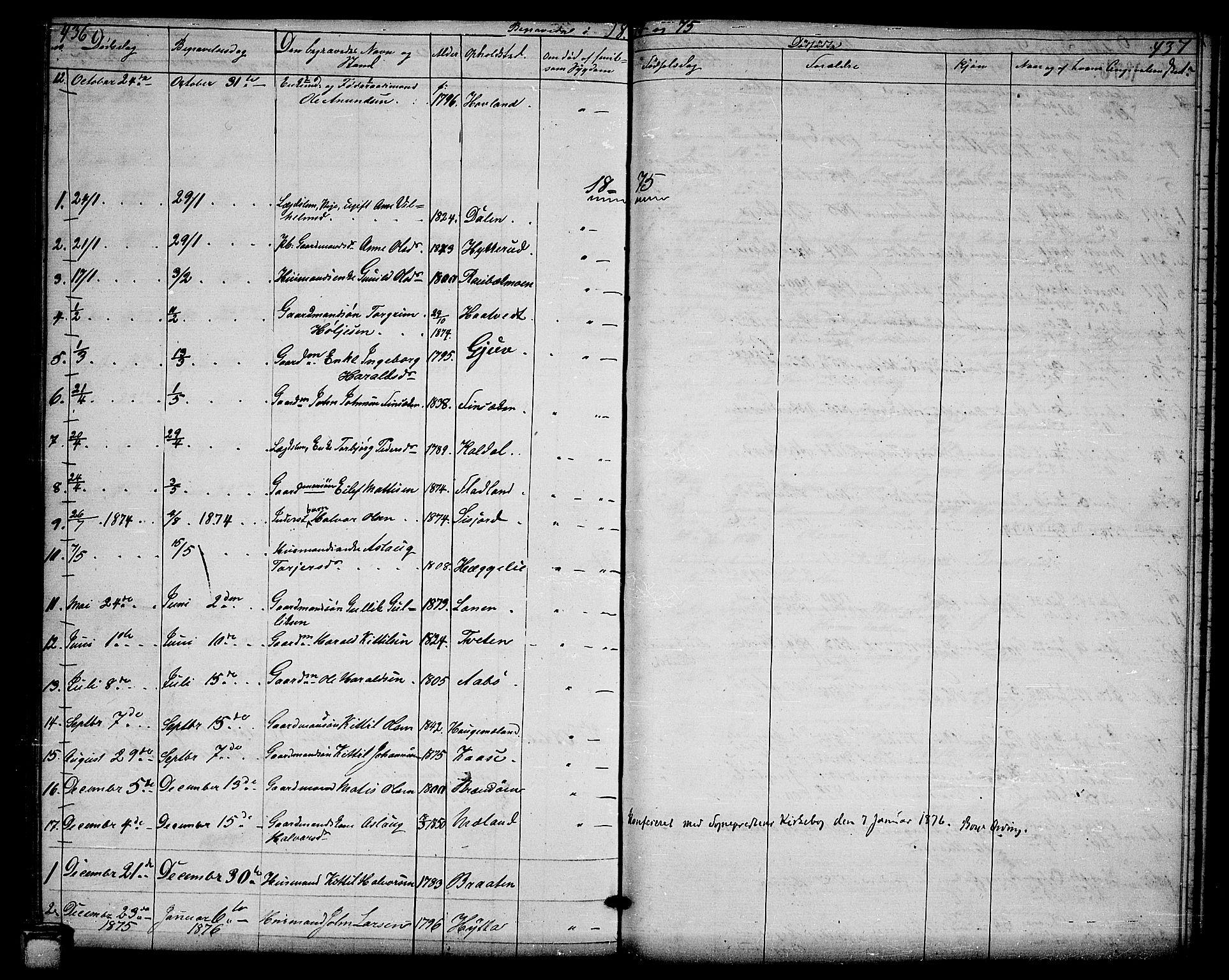 SAKO, Hjartdal kirkebøker, G/Ga/L0002: Klokkerbok nr. I 2, 1854-1888, s. 436-437
