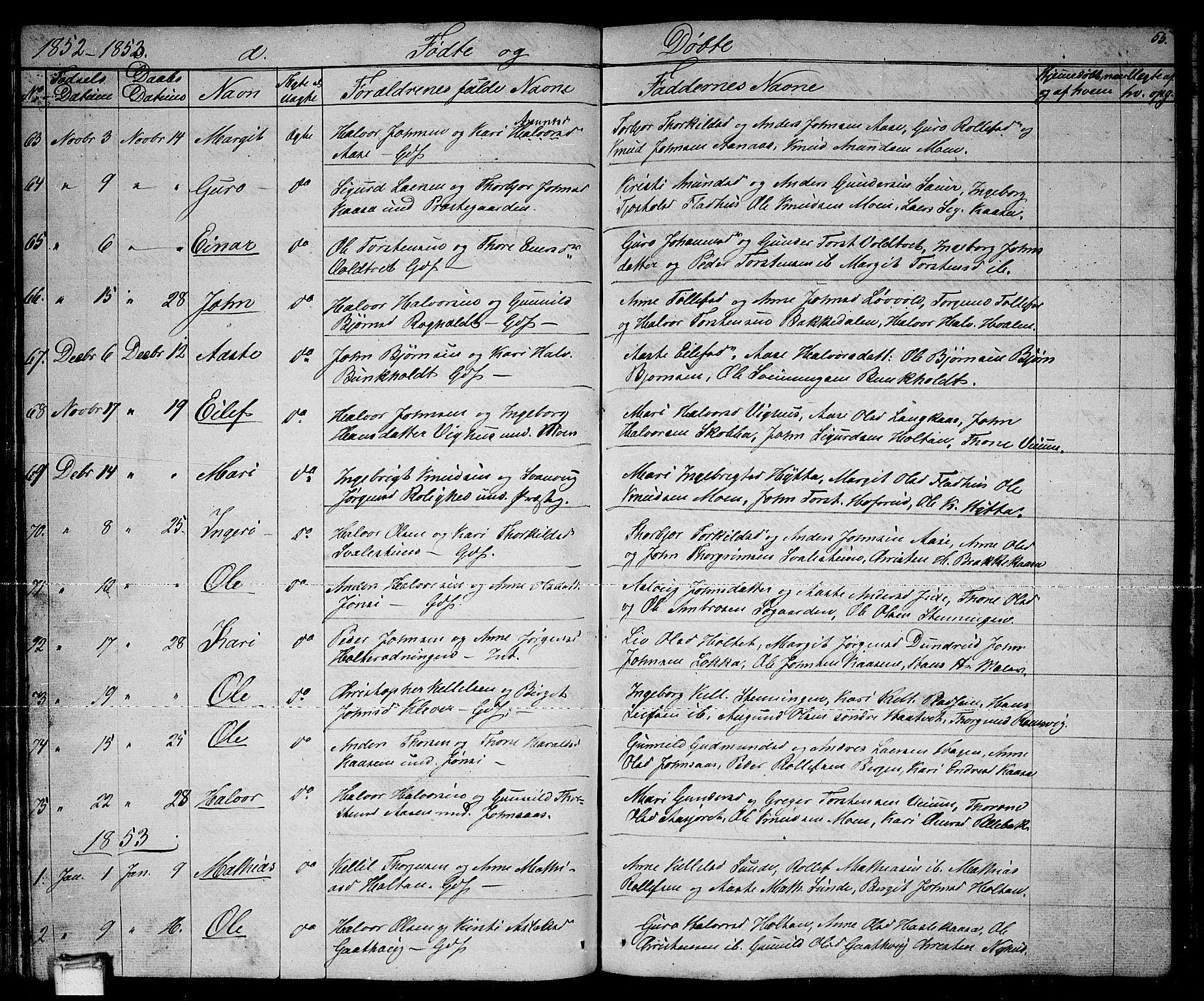 SAKO, Sauherad kirkebøker, G/Ga/L0002: Klokkerbok nr. I 2, 1842-1866, s. 55