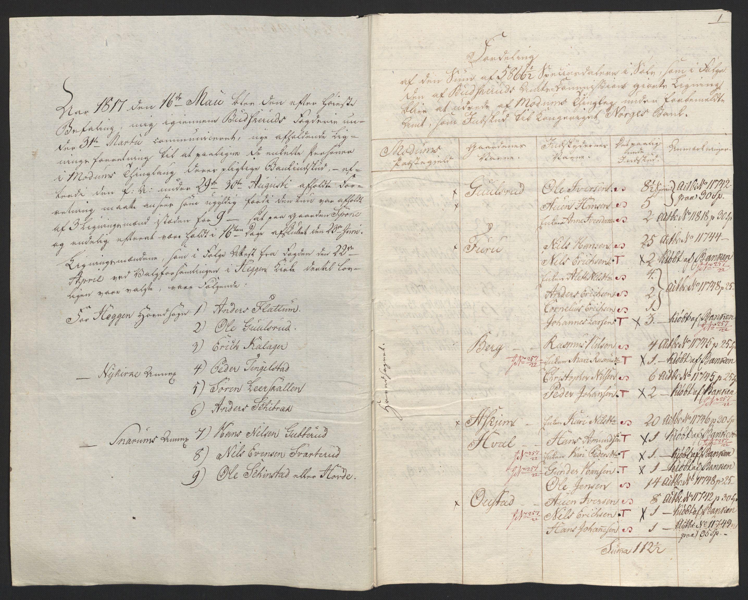 NOBA, Norges Bank/Sølvskatten 1816*, 1816-1822, s. 73