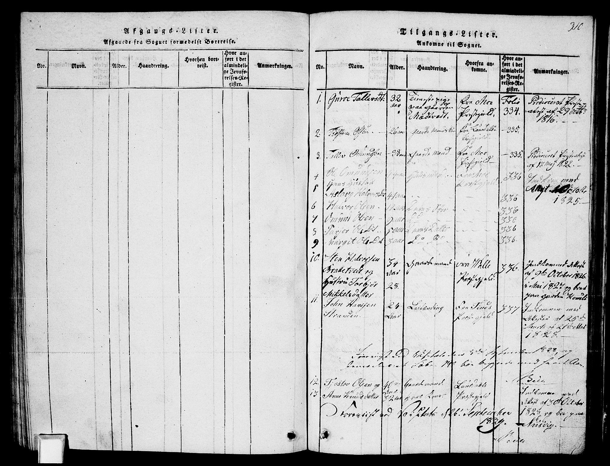 SAKO, Fyresdal kirkebøker, G/Ga/L0002: Klokkerbok nr. I 2, 1815-1857, s. 310