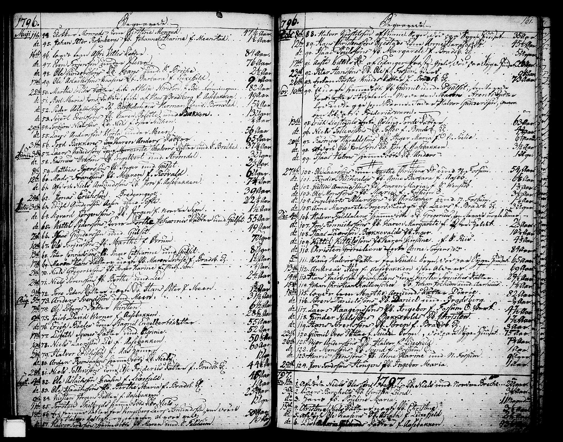 SAKO, Gjerpen kirkebøker, F/Fa/L0003: Ministerialbok nr. 3, 1796-1814, s. 161
