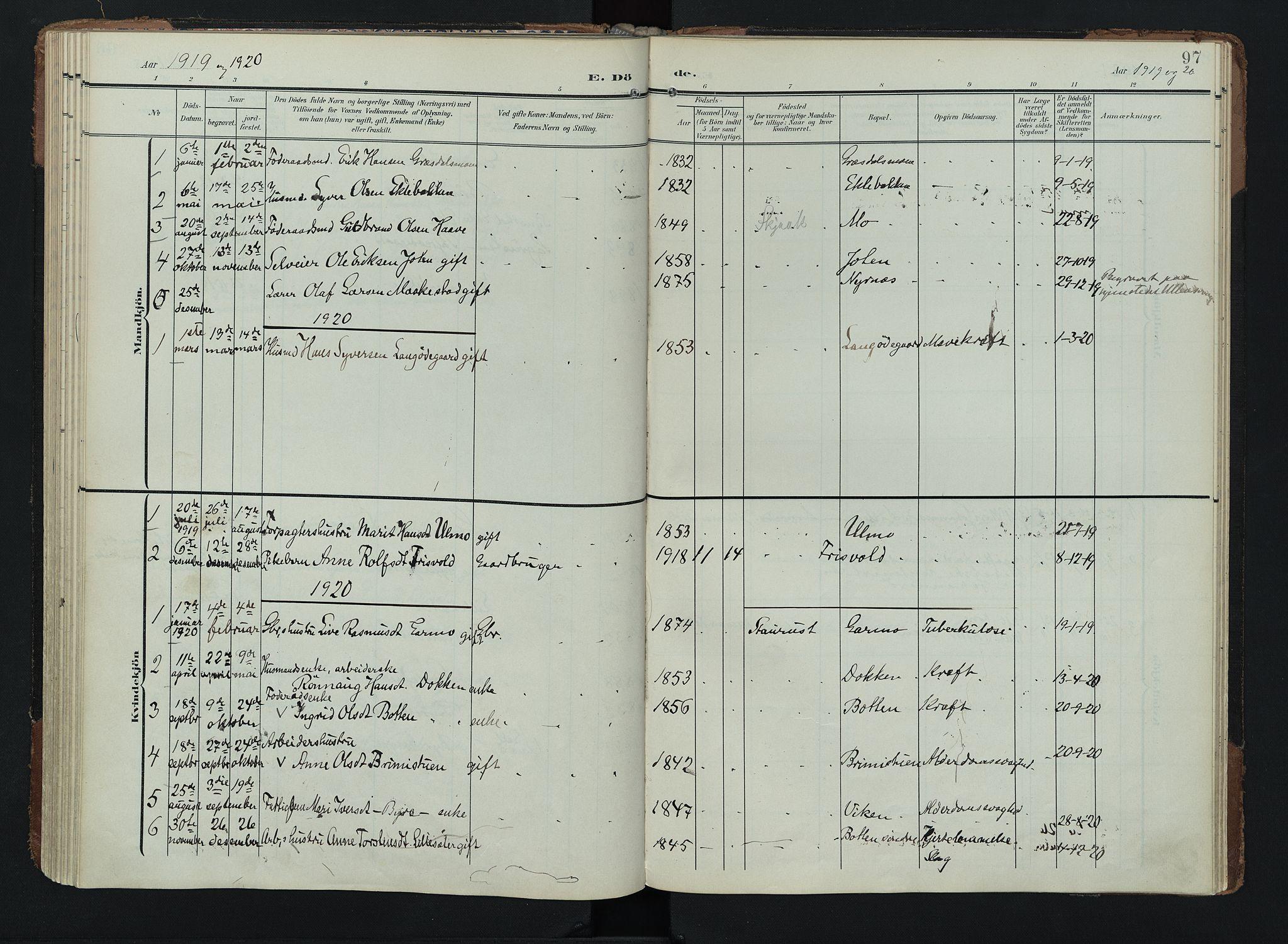 SAH, Lom prestekontor, K/L0011: Ministerialbok nr. 11, 1904-1928, s. 97