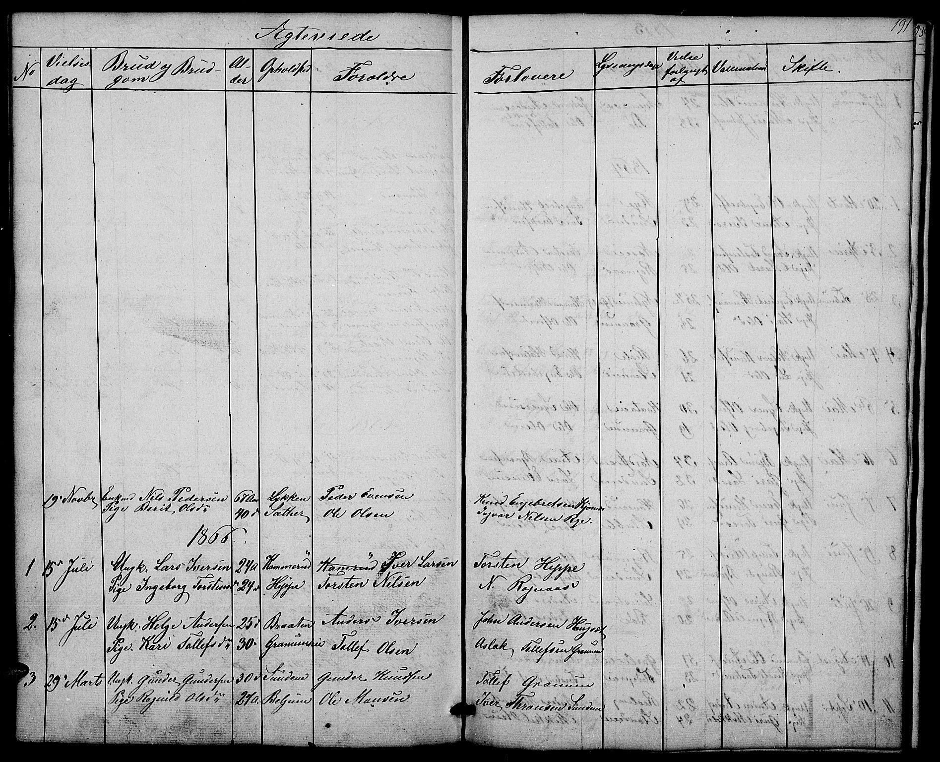 SAH, Nord-Aurdal prestekontor, Klokkerbok nr. 4, 1842-1882, s. 191