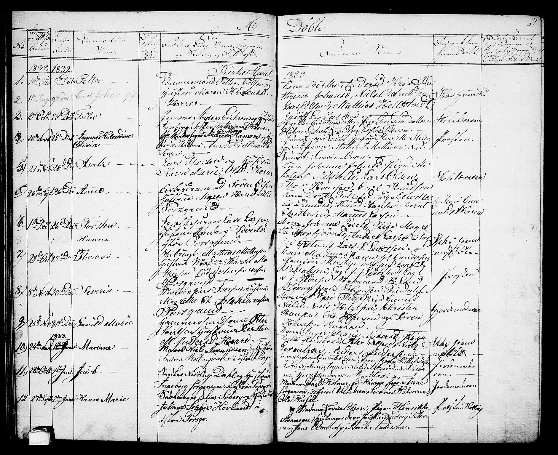 SAKO, Porsgrunn kirkebøker , G/Gb/L0002: Klokkerbok nr. II 2, 1828-1841, s. 21