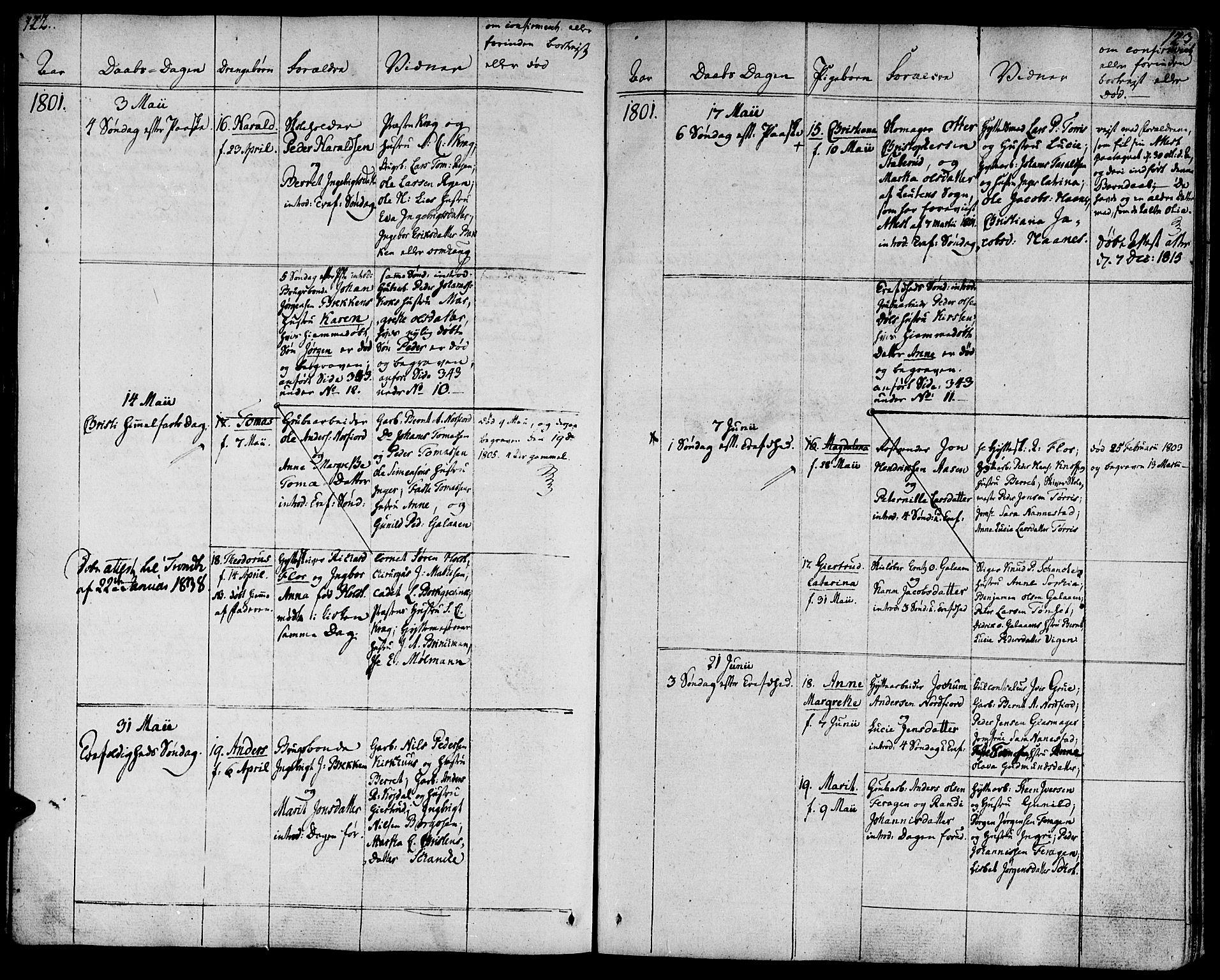 SAT, Ministerialprotokoller, klokkerbøker og fødselsregistre - Sør-Trøndelag, 681/L0927: Ministerialbok nr. 681A05, 1798-1808, s. 122-123