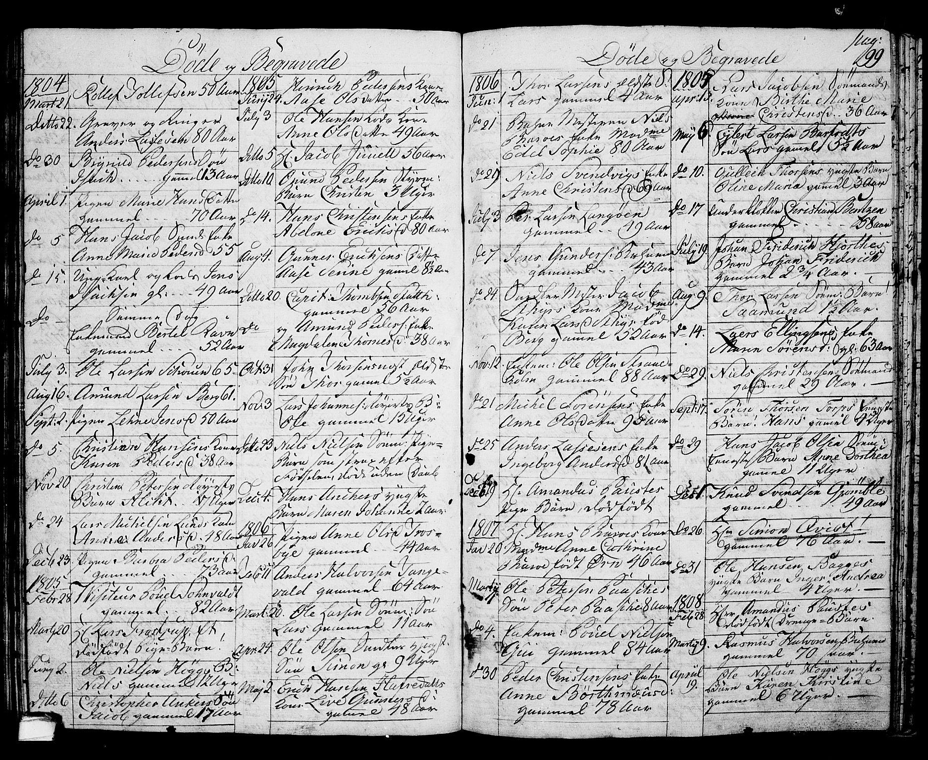 SAKO, Langesund kirkebøker, G/Ga/L0002: Klokkerbok nr. 2, 1801-1815, s. 99