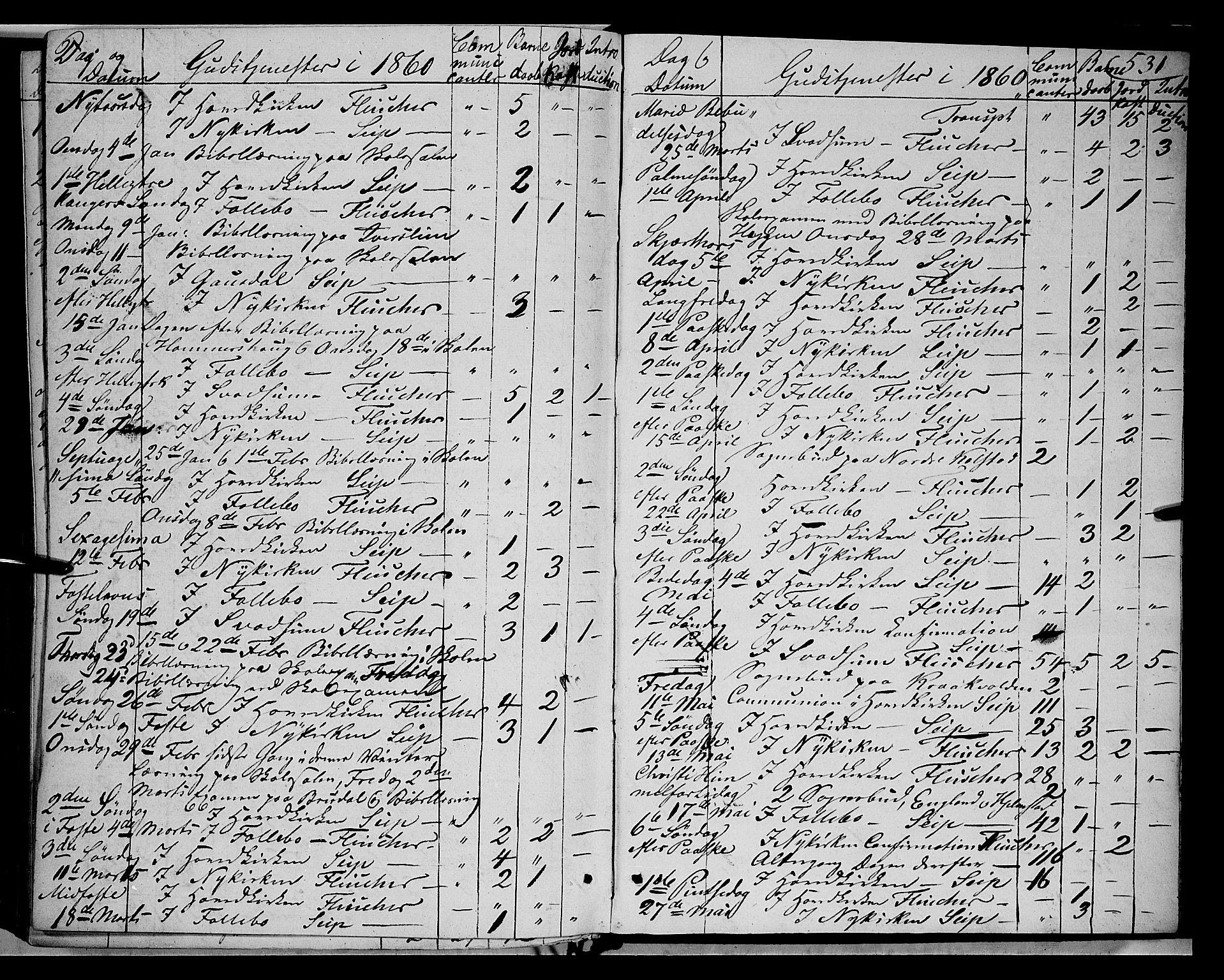 SAH, Gausdal prestekontor, Ministerialbok nr. 8, 1850-1861, s. 531