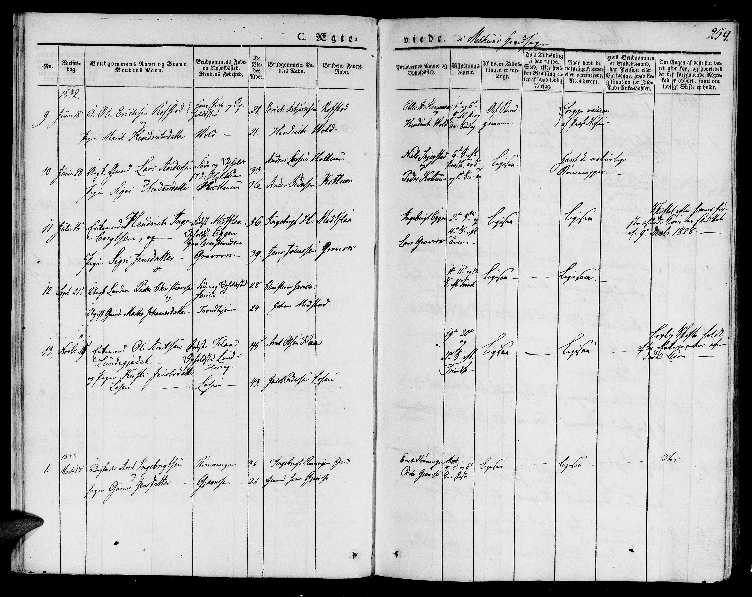 SAT, Ministerialprotokoller, klokkerbøker og fødselsregistre - Sør-Trøndelag, 691/L1070: Ministerialbok nr. 691A05 /1, 1826-1841, s. 259