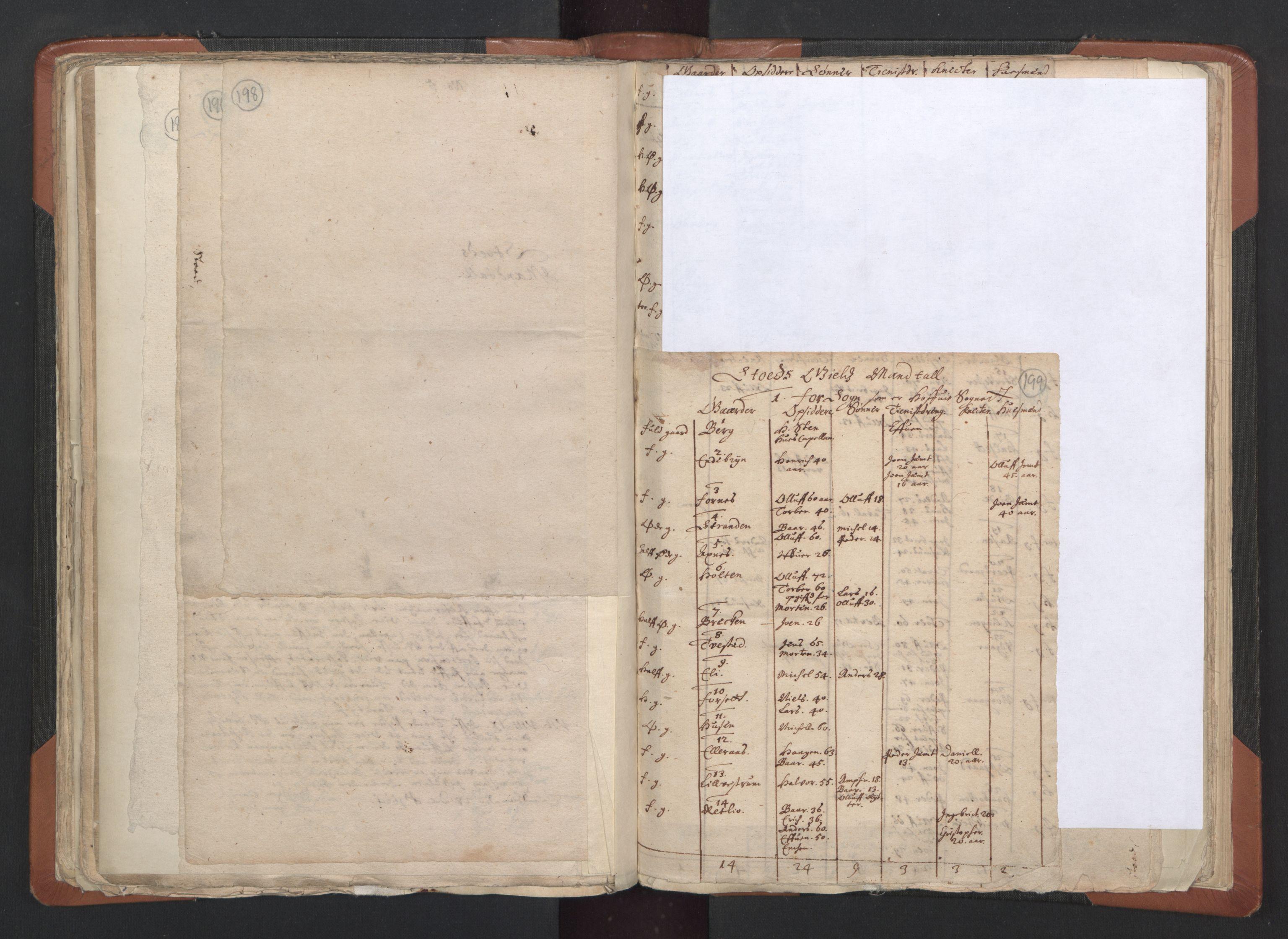RA, Sogneprestenes manntall 1664-1666, nr. 33: Innherad prosti, 1664-1666, s. 198-199