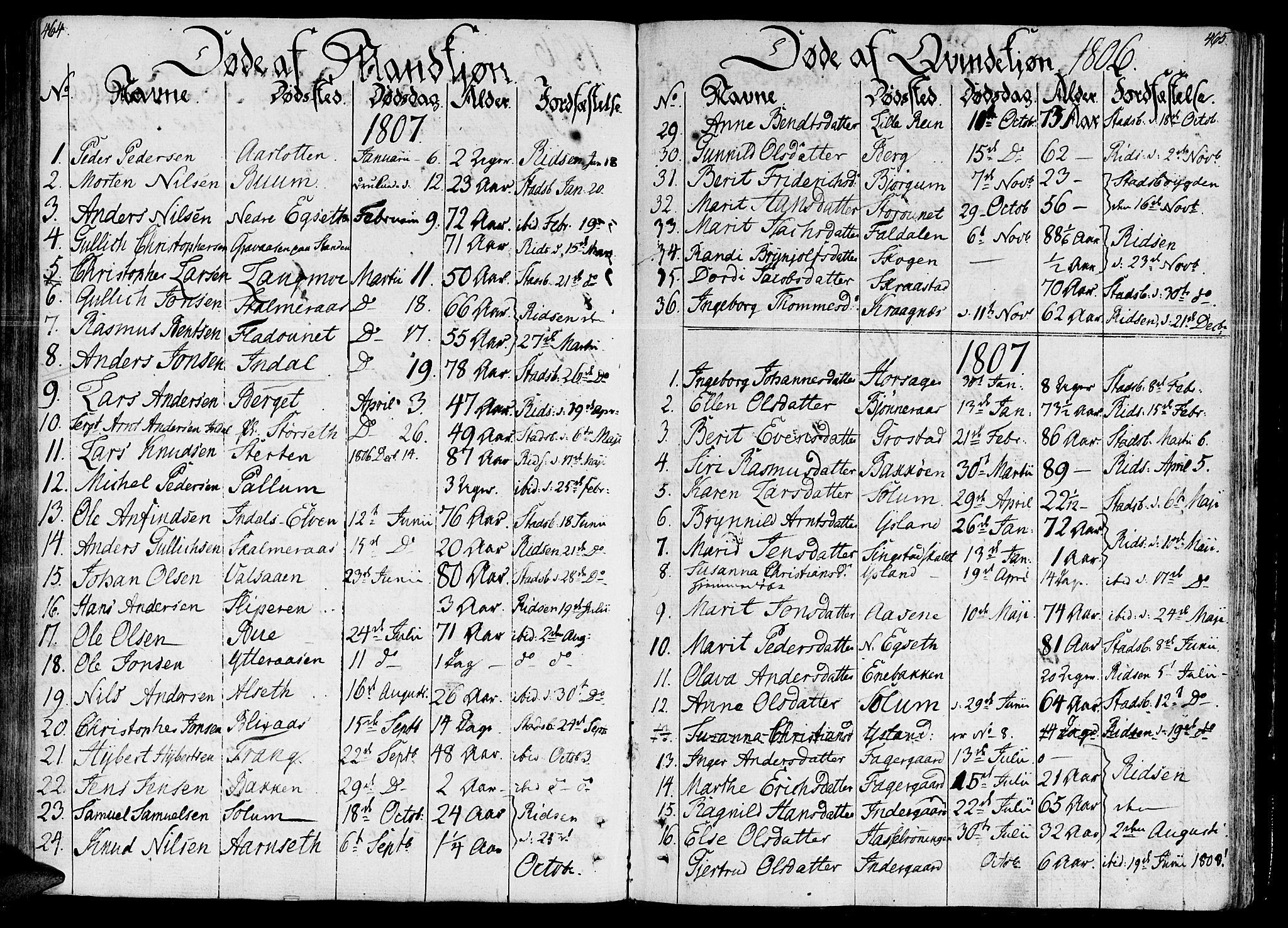 SAT, Ministerialprotokoller, klokkerbøker og fødselsregistre - Sør-Trøndelag, 646/L0607: Ministerialbok nr. 646A05, 1806-1815, s. 464-465