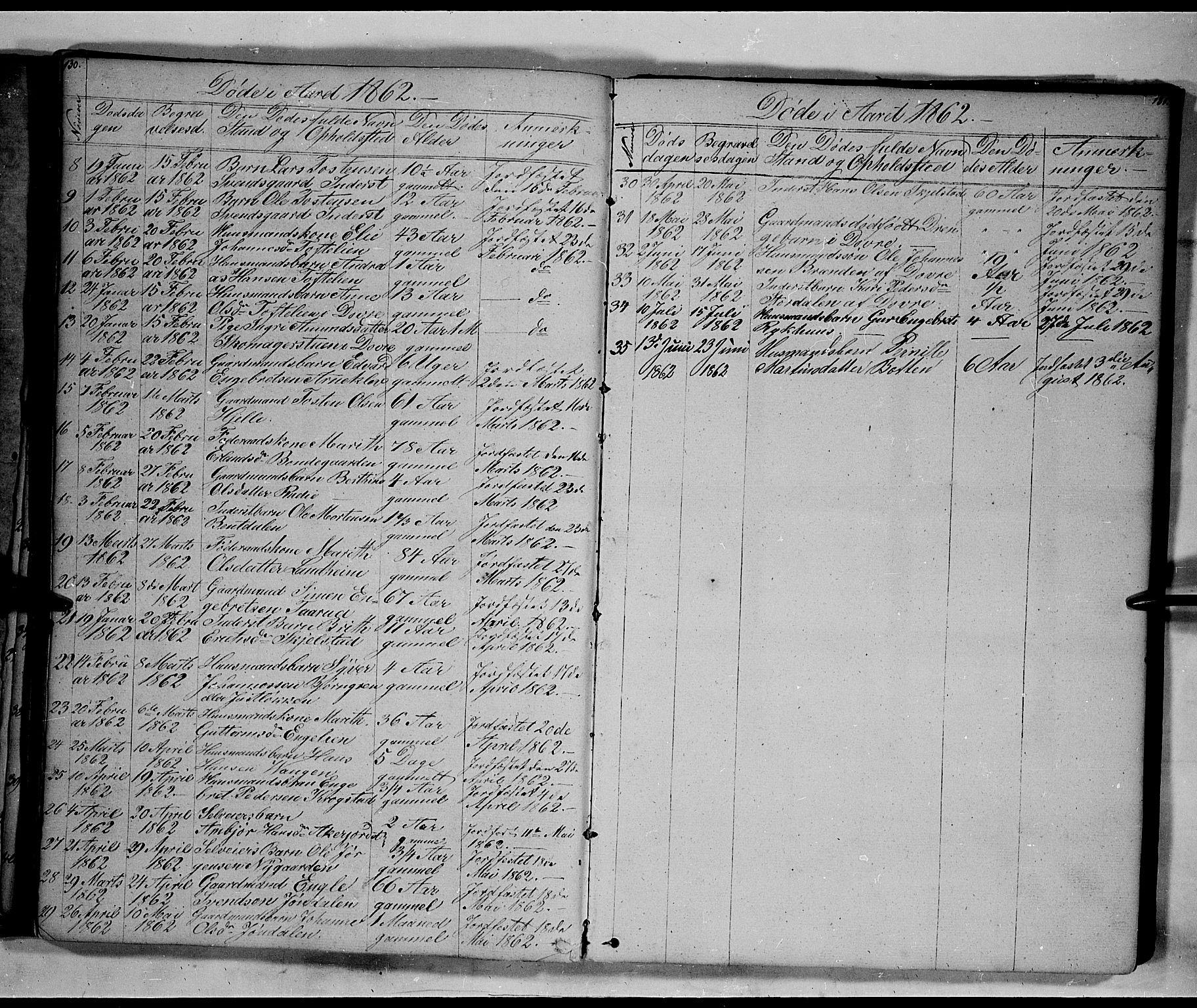 SAH, Lesja prestekontor, Klokkerbok nr. 3, 1842-1862, s. 130-131