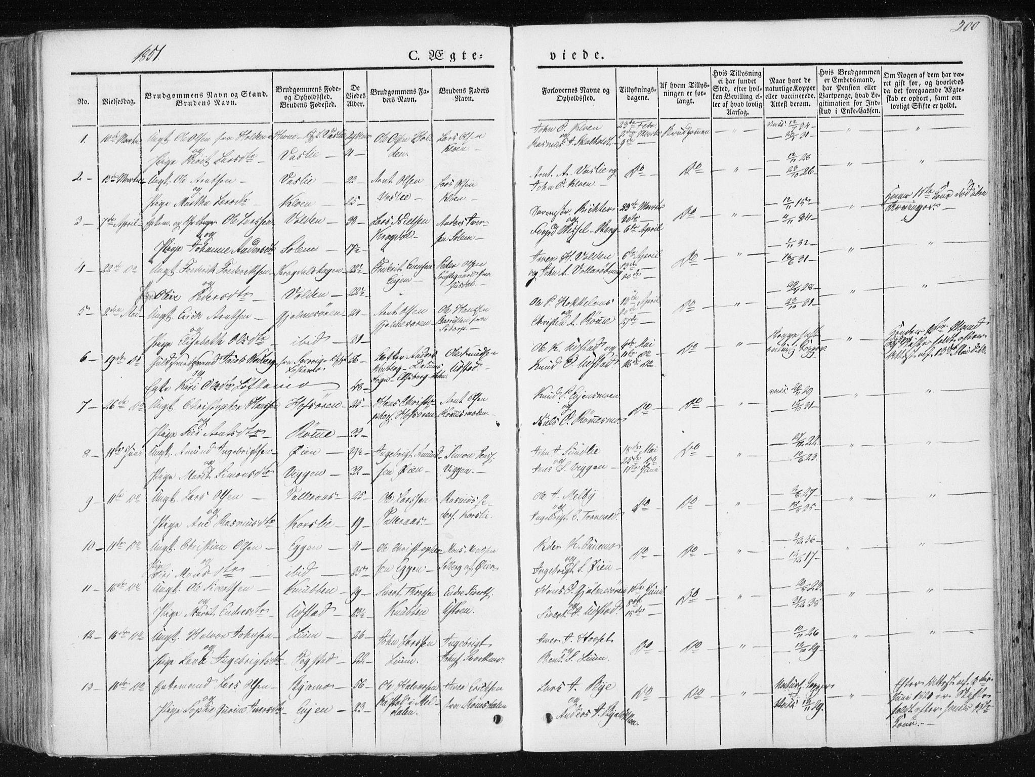 SAT, Ministerialprotokoller, klokkerbøker og fødselsregistre - Sør-Trøndelag, 668/L0805: Ministerialbok nr. 668A05, 1840-1853, s. 200