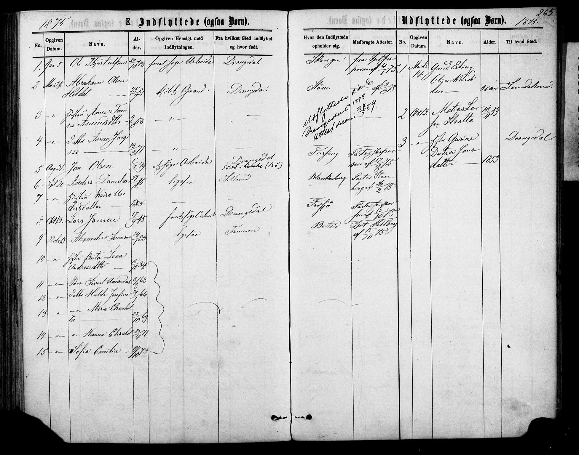 SAKO, Sannidal kirkebøker, F/Fa/L0014: Ministerialbok nr. 14, 1874-1883, s. 265