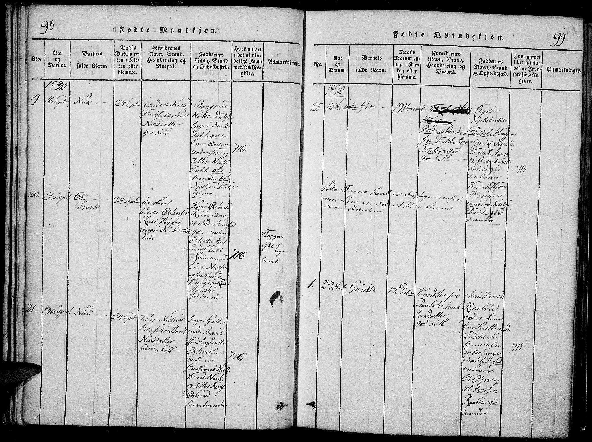 SAH, Slidre prestekontor, Klokkerbok nr. 2, 1814-1839, s. 98-99