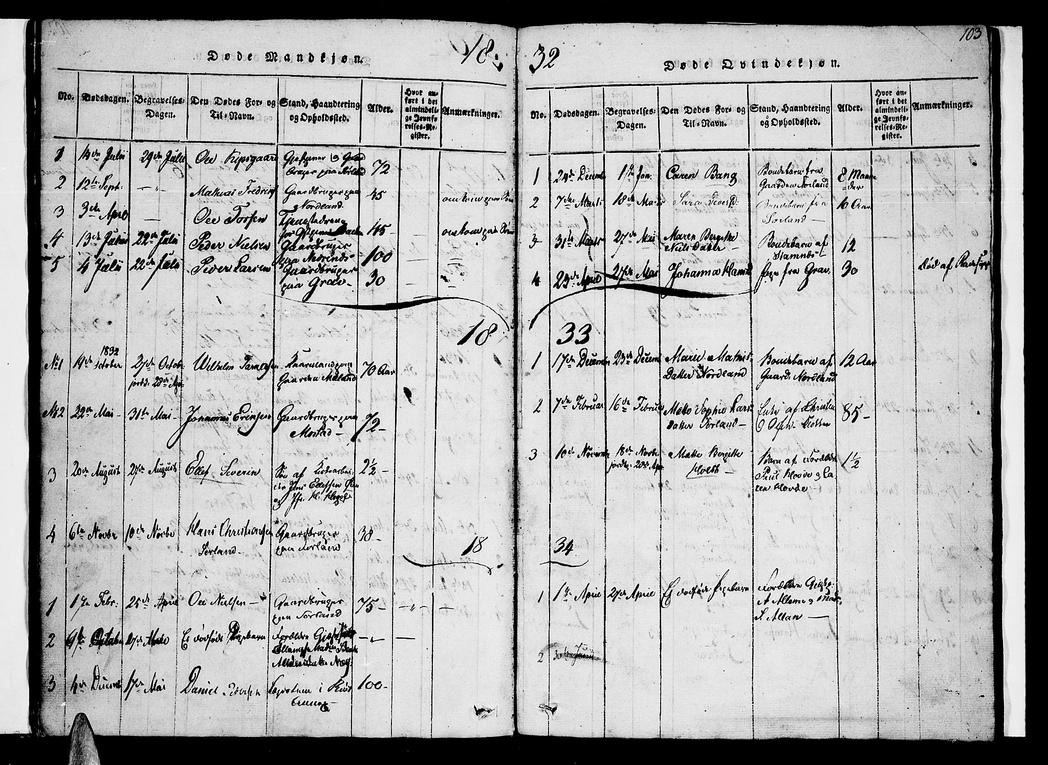 SAT, Ministerialprotokoller, klokkerbøker og fødselsregistre - Nordland, 807/L0120: Ministerialbok nr. 807A03, 1821-1848, s. 103