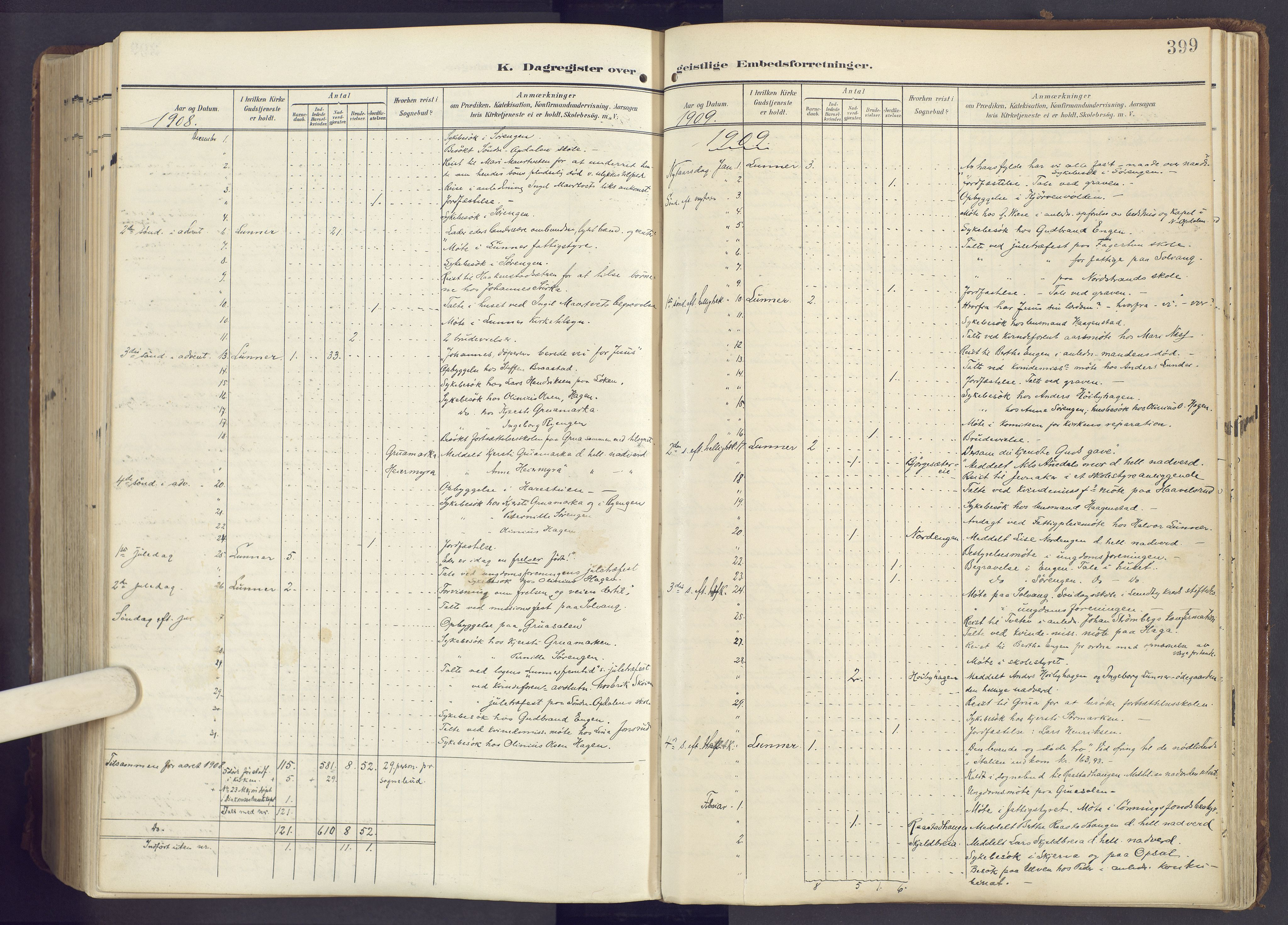 SAH, Lunner prestekontor, H/Ha/Haa/L0001: Ministerialbok nr. 1, 1907-1922, s. 399