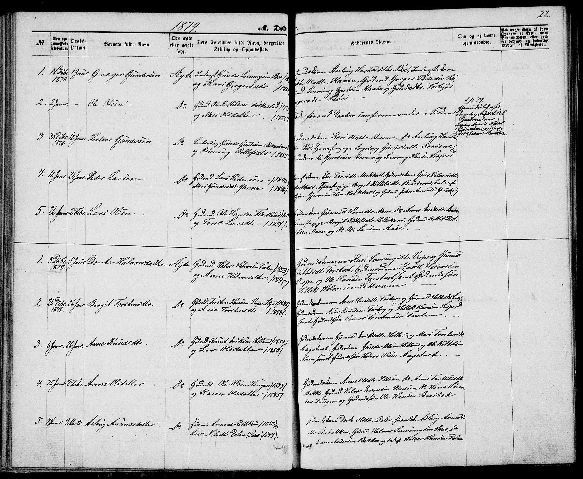 SAKO, Bø kirkebøker, G/Ga/L0004: Klokkerbok nr. 4, 1876-1882, s. 22