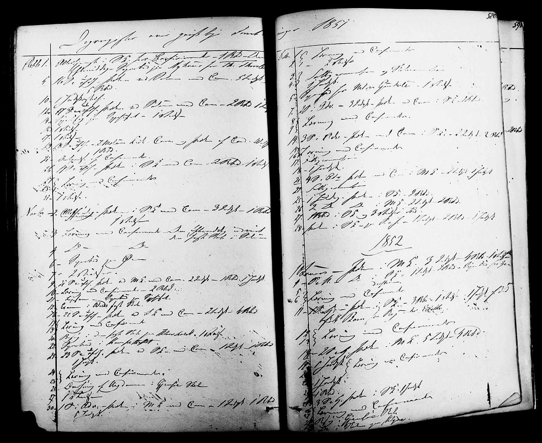 SAKO, Solum kirkebøker, F/Fa/L0006: Ministerialbok nr. I 6, 1844-1855, s. 580