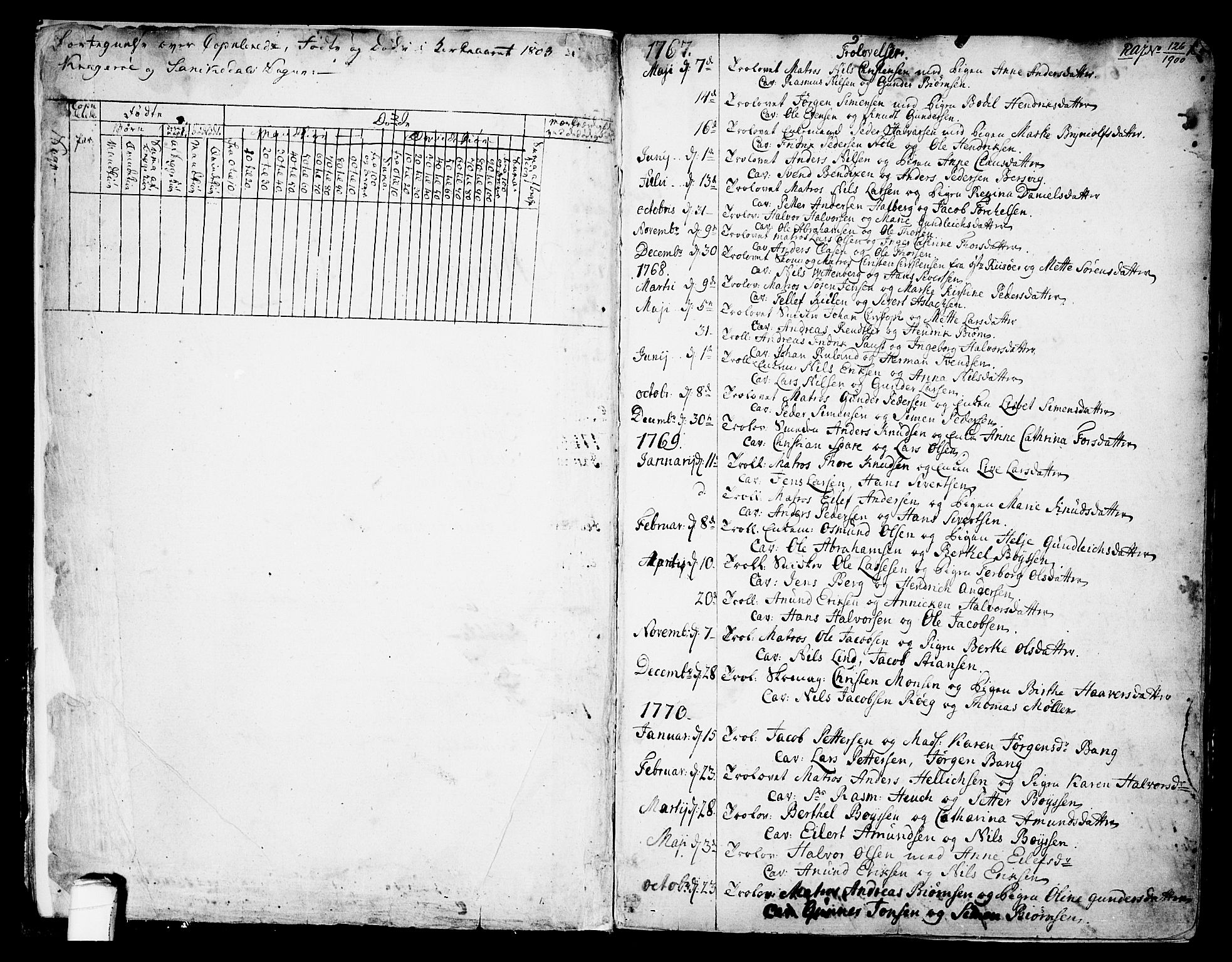 SAKO, Kragerø kirkebøker, F/Fa/L0002: Ministerialbok nr. 2, 1767-1802, s. 1