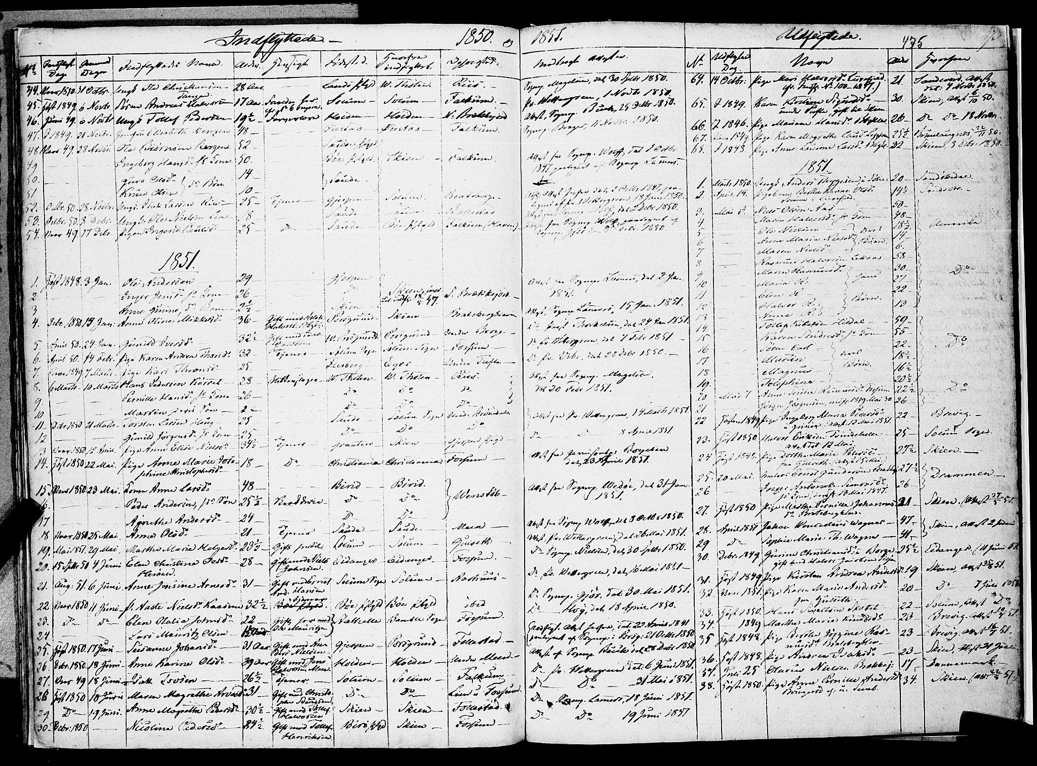 SAKO, Gjerpen kirkebøker, F/Fa/L0007b: Ministerialbok nr. 7B, 1834-1857, s. 475