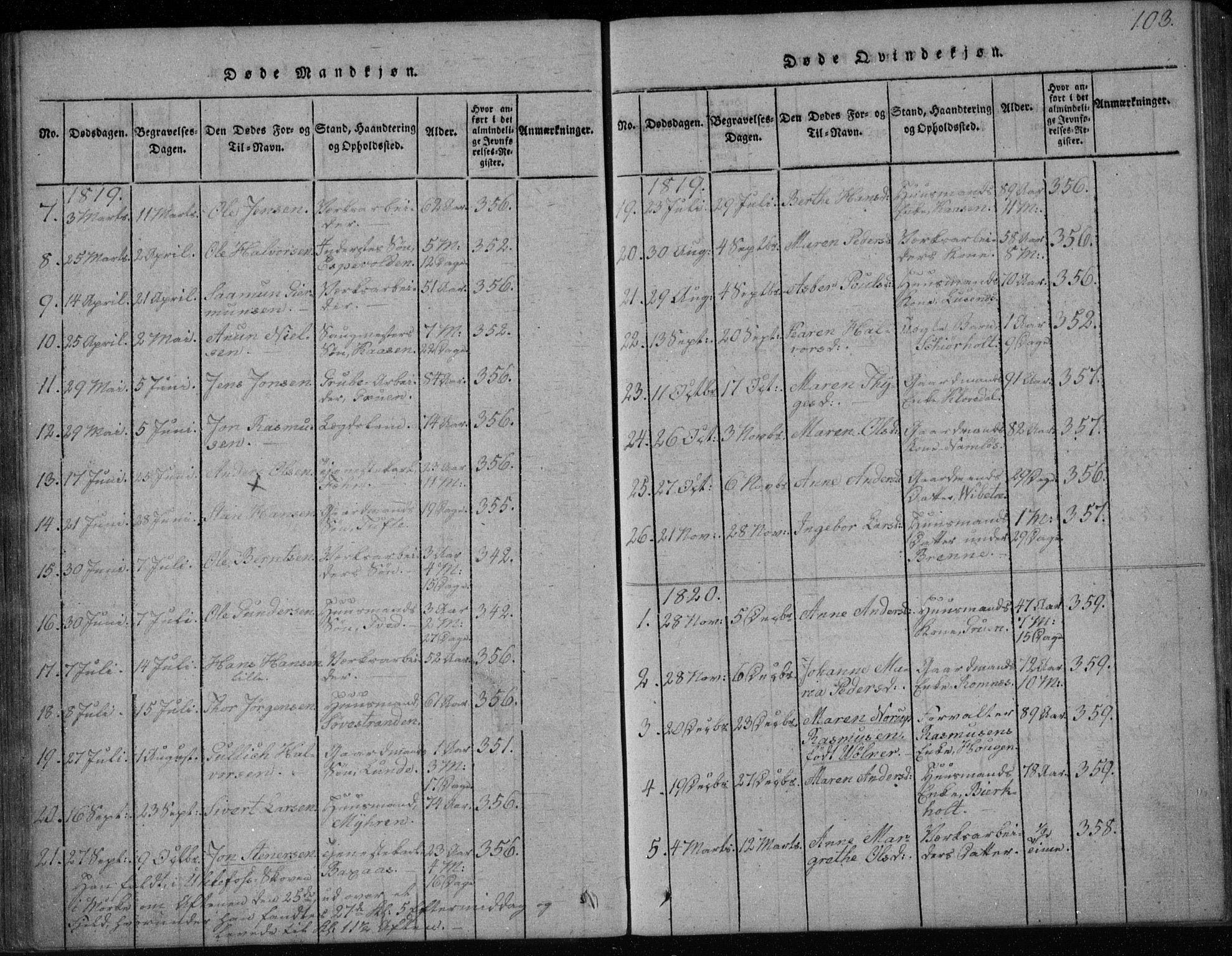 SAKO, Holla kirkebøker, F/Fa/L0003: Ministerialbok nr. 3, 1815-1830, s. 103
