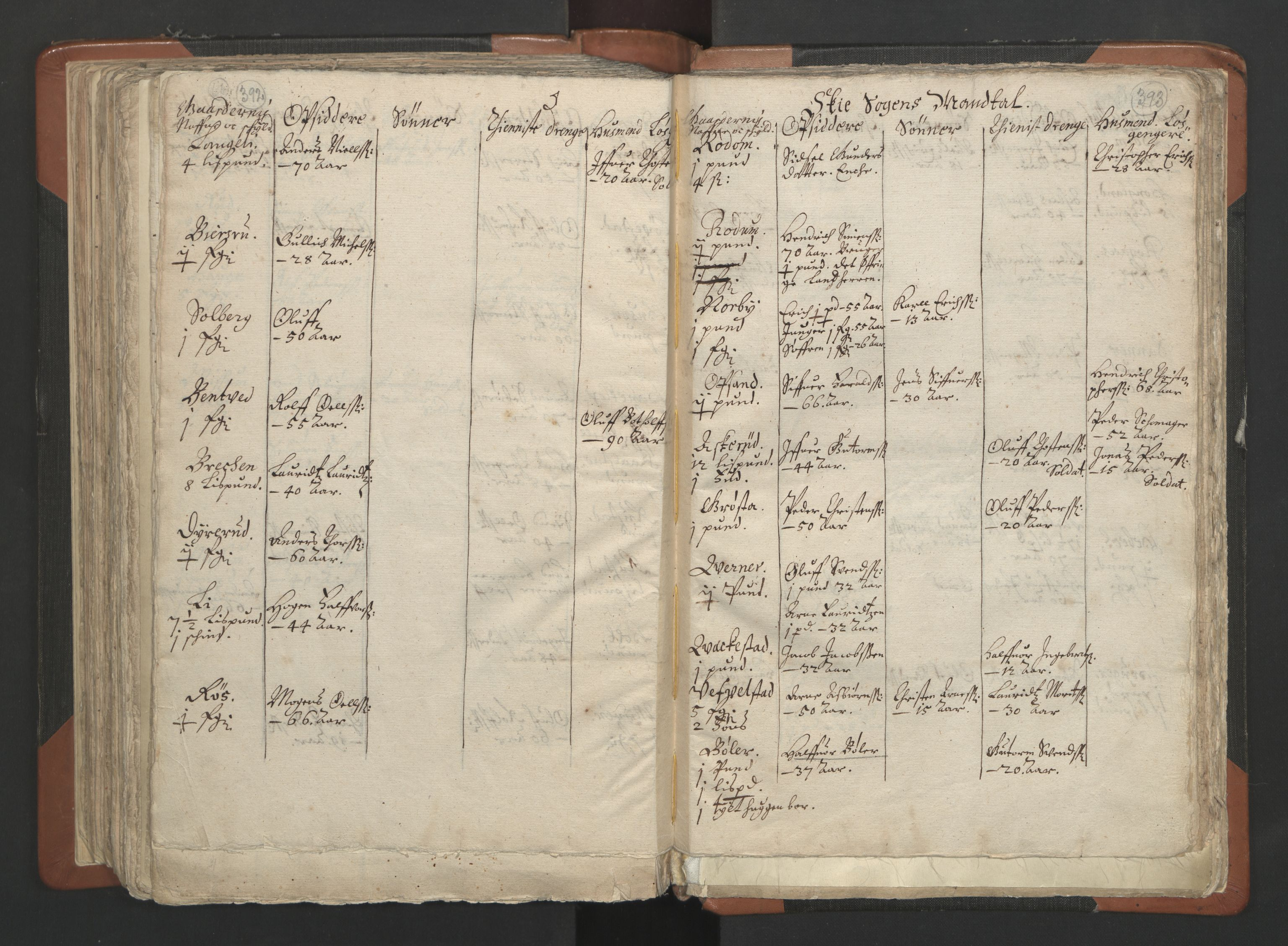 RA, Sogneprestenes manntall 1664-1666, nr. 2: Øvre Borgesyssel prosti, 1664-1666, s. 392-393