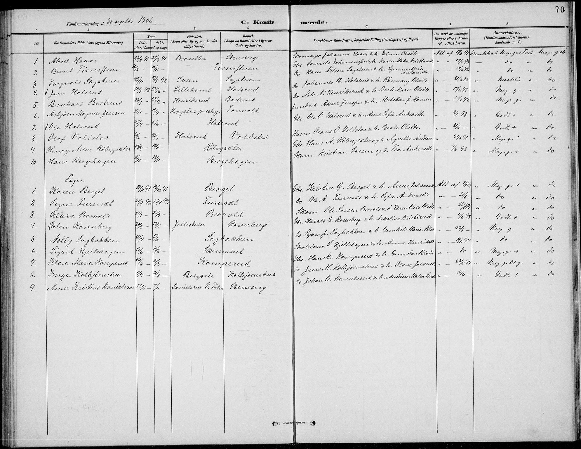 SAH, Nordre Land prestekontor, Klokkerbok nr. 14, 1891-1907, s. 70