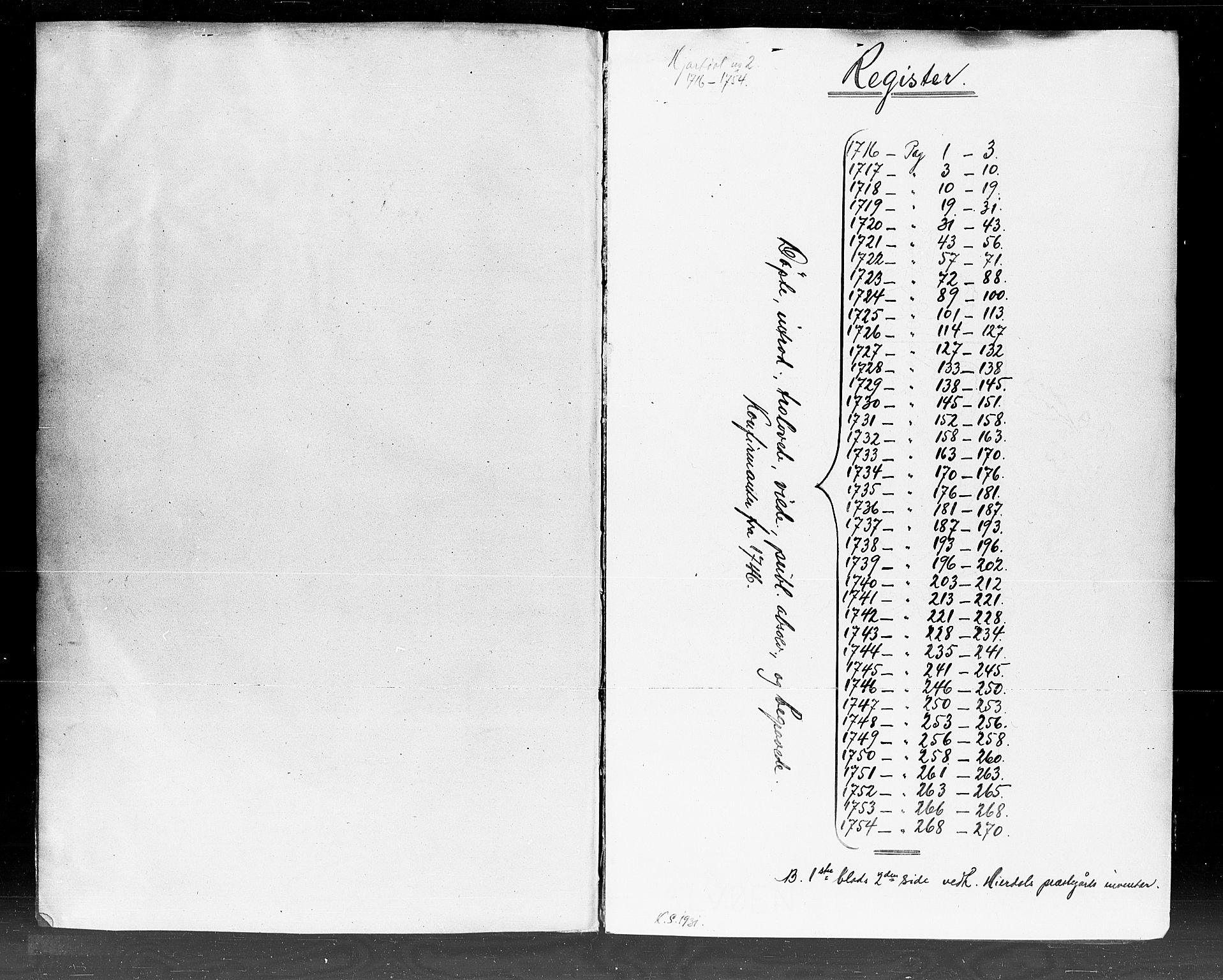 SAKO, Hjartdal kirkebøker, F/Fa/L0002: Ministerialbok nr. I 2, 1716-1754