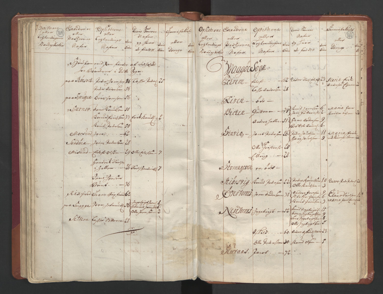 RA, Manntallet 1701, nr. 11: Nordmøre fogderi og Romsdal fogderi, 1701, s. 164-165