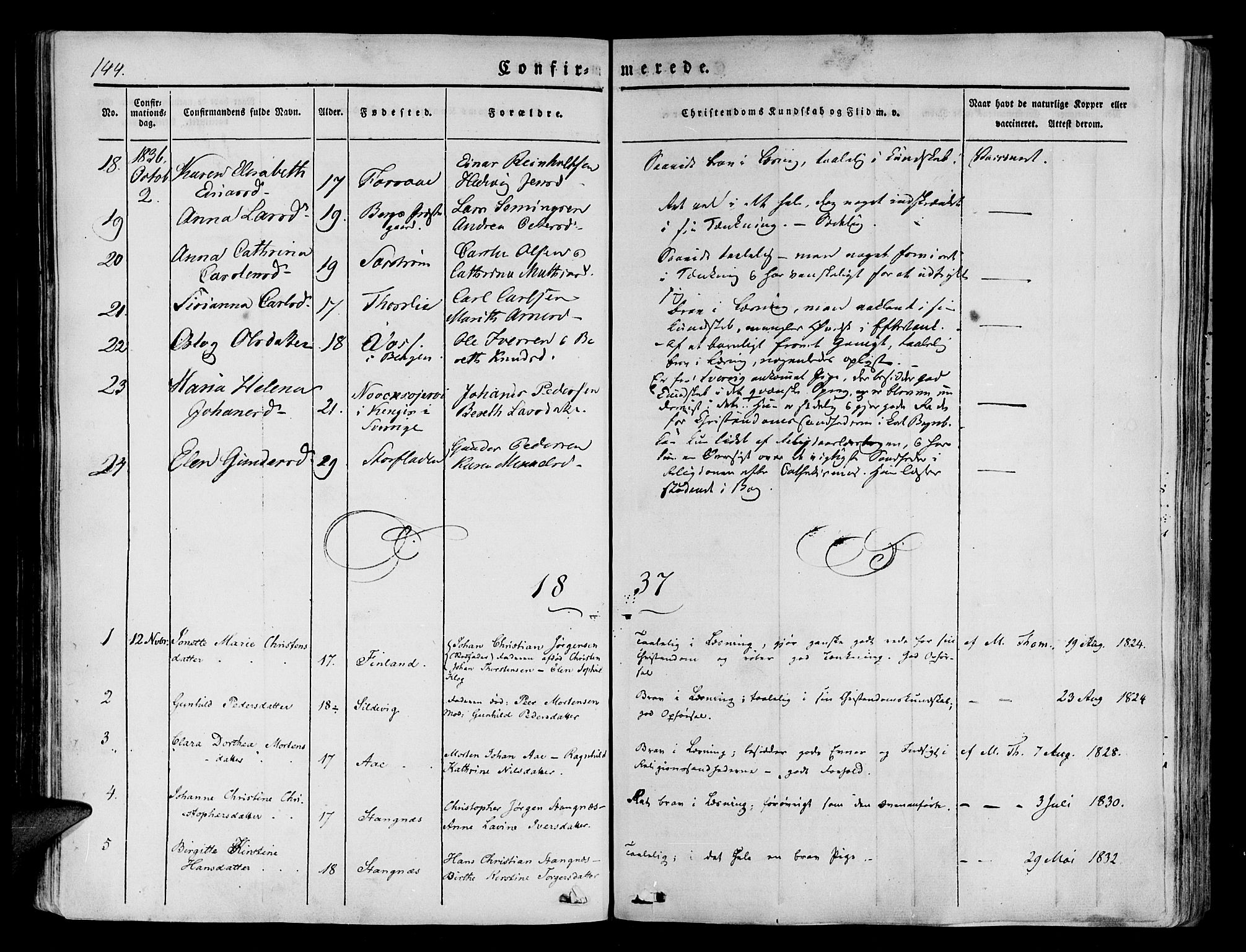 SATØ, Tranøy sokneprestkontor, I/Ia/Iaa/L0005kirke: Ministerialbok nr. 5, 1829-1844, s. 144