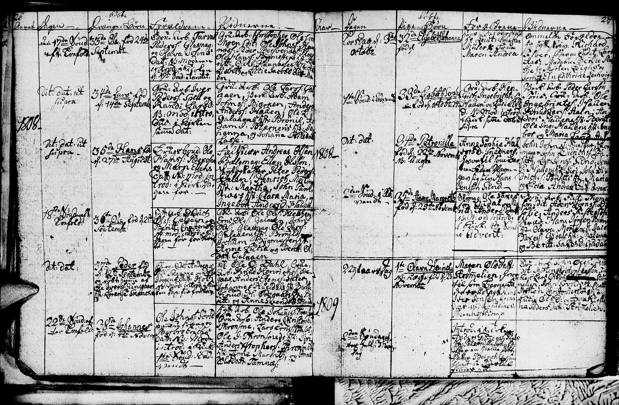 SAT, Ministerialprotokoller, klokkerbøker og fødselsregistre - Sør-Trøndelag, 681/L0937: Klokkerbok nr. 681C01, 1798-1810, s. 26-27