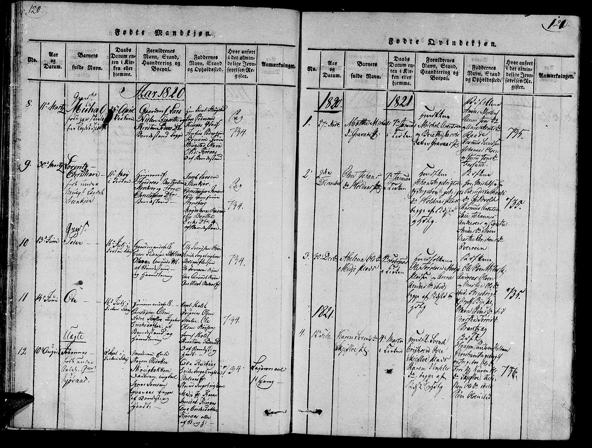 SAT, Ministerialprotokoller, klokkerbøker og fødselsregistre - Nord-Trøndelag, 735/L0333: Ministerialbok nr. 735A04 /2, 1816-1825, s. 120-121
