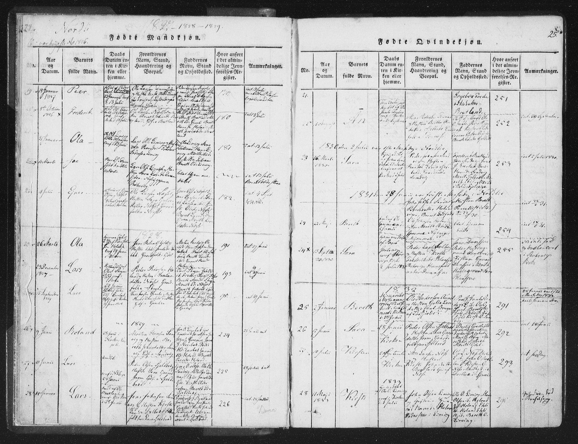 SAT, Ministerialprotokoller, klokkerbøker og fødselsregistre - Nord-Trøndelag, 755/L0491: Ministerialbok nr. 755A01 /1, 1817-1864, s. 24-25