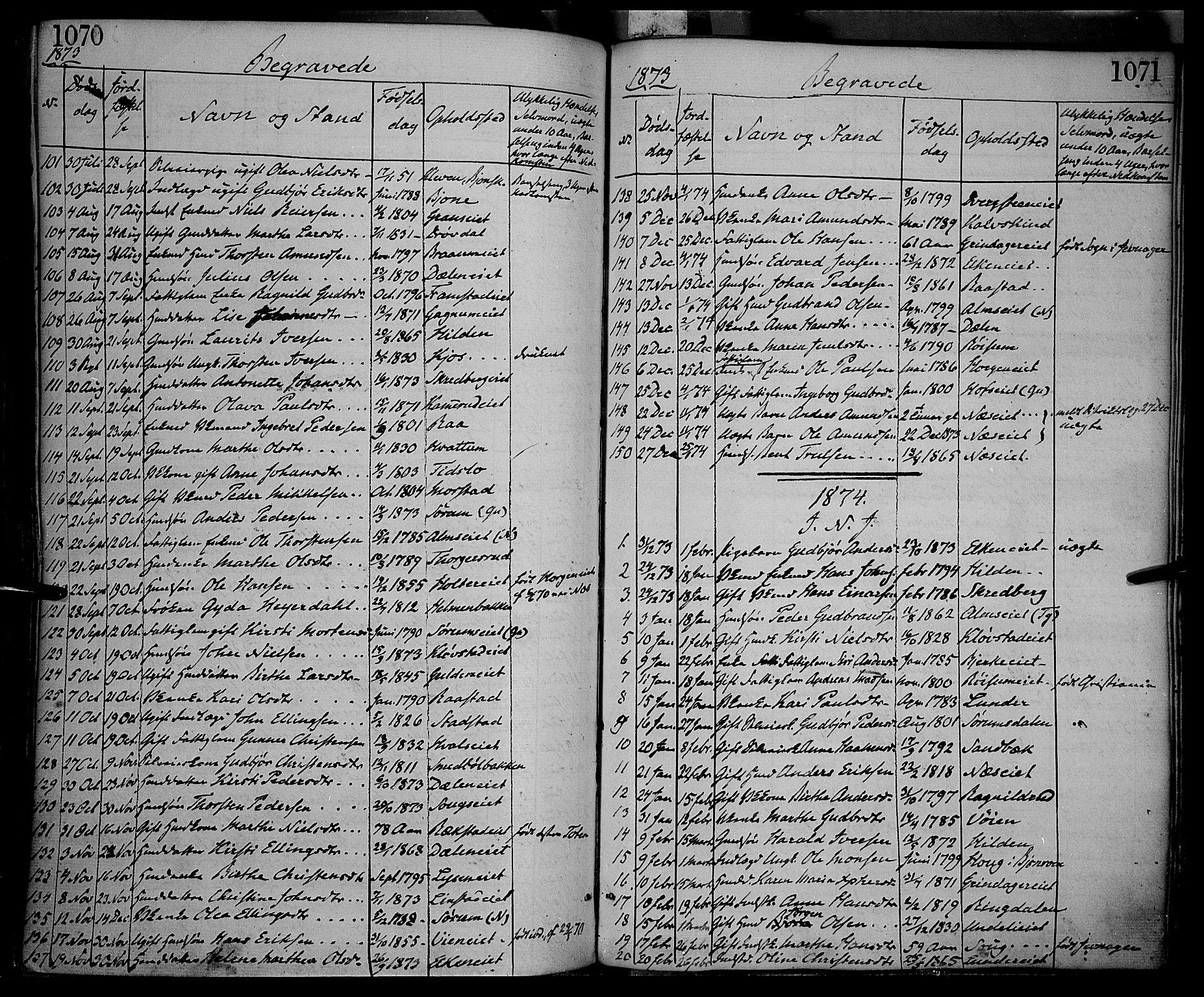 SAH, Gran prestekontor, Ministerialbok nr. 12, 1856-1874, s. 1070-1071