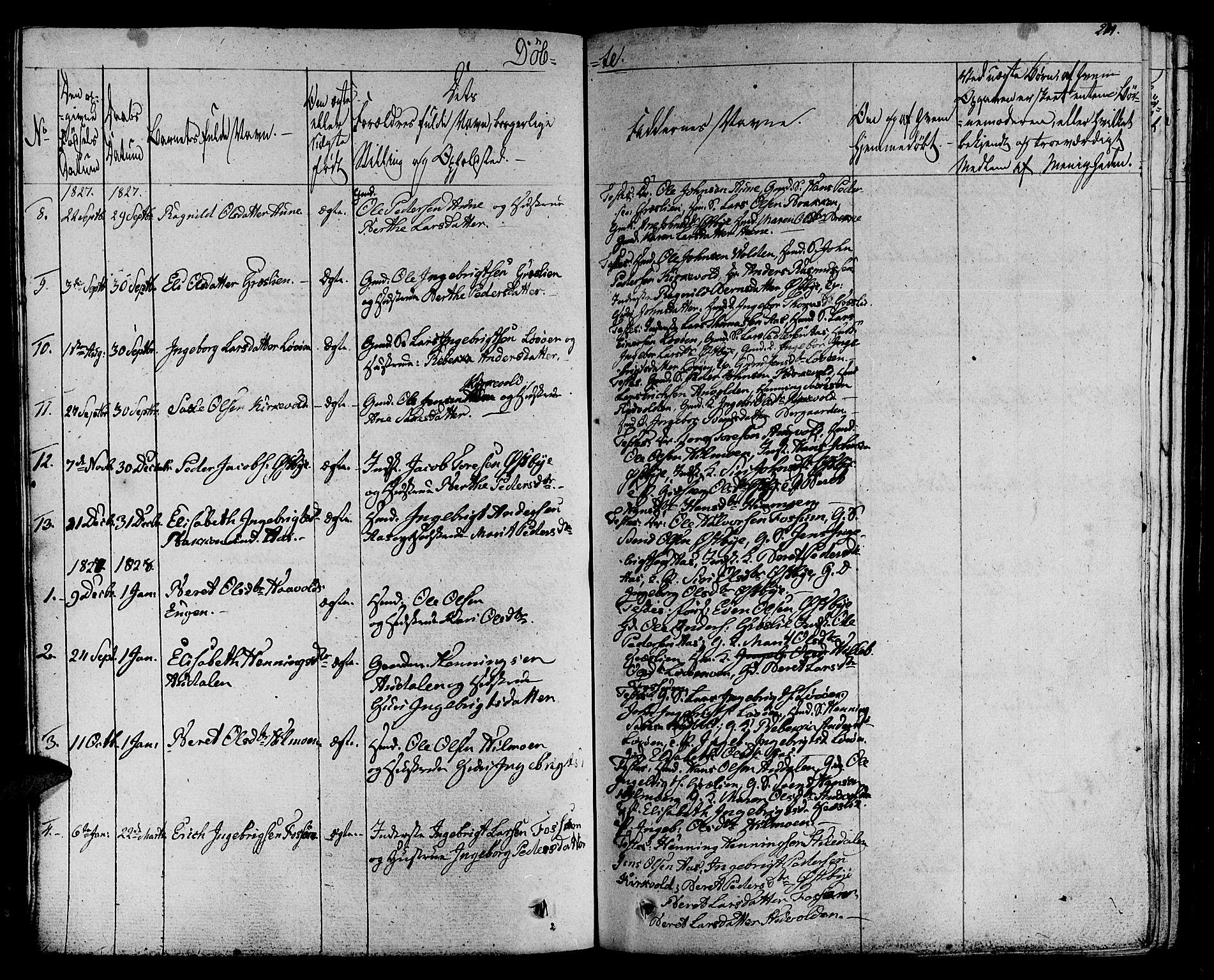 SAT, Ministerialprotokoller, klokkerbøker og fødselsregistre - Sør-Trøndelag, 695/L1144: Ministerialbok nr. 695A05 /2, 1824-1842, s. 211