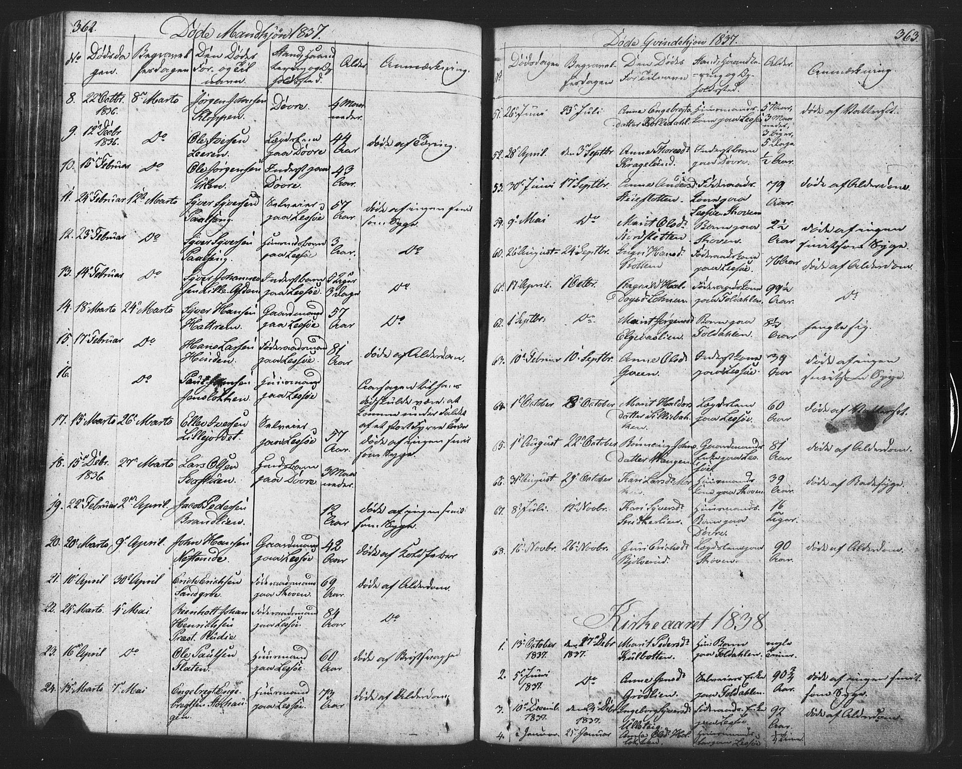 SAH, Lesja prestekontor, Klokkerbok nr. 2, 1832-1850, s. 362-363