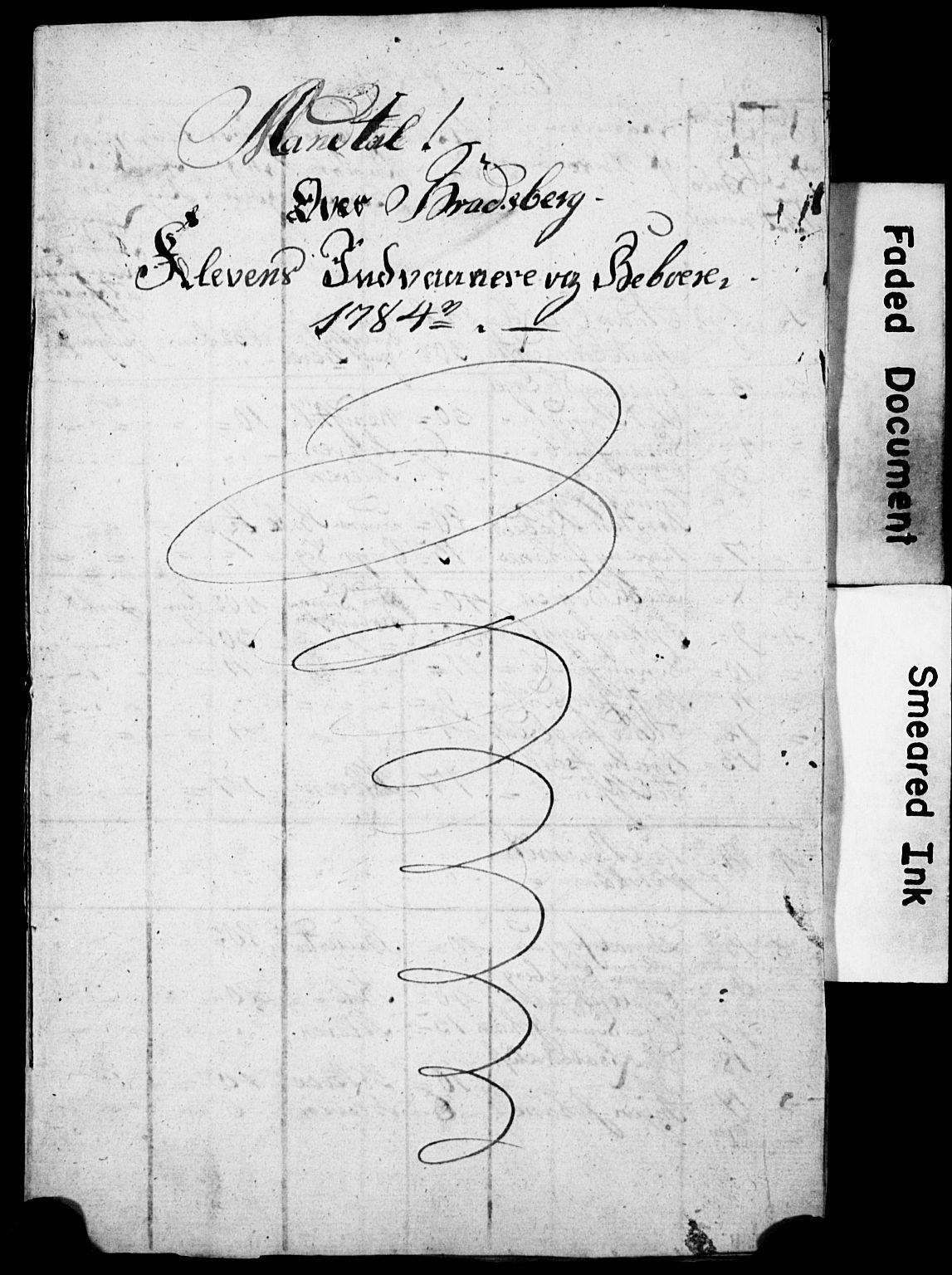SAKO, Bratsberg Len og Amt, I/I34/L0342: Diverse manntall og fortegnelser, 1784, s. upaginert