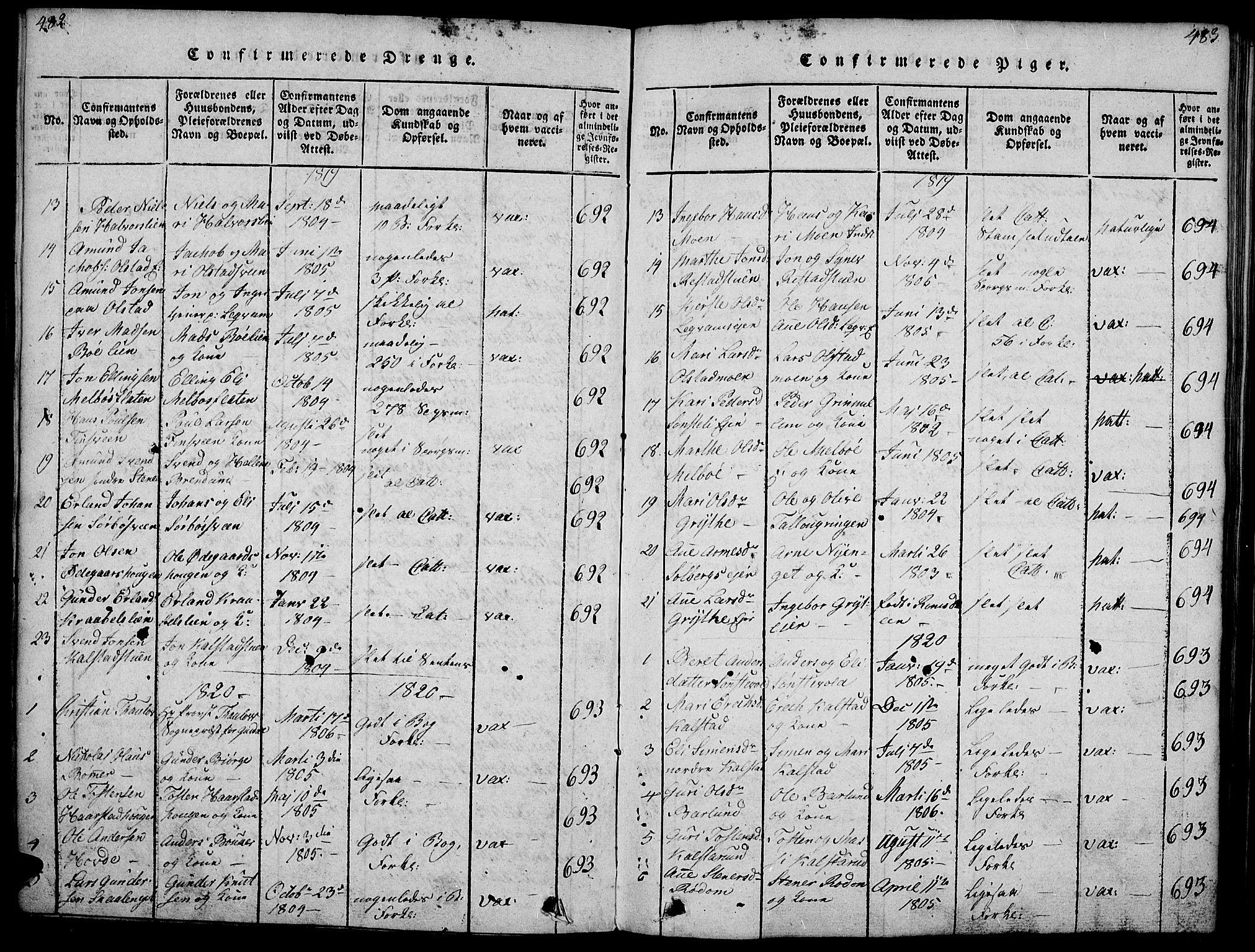 SAH, Gausdal prestekontor, Ministerialbok nr. 5, 1817-1829, s. 482-483