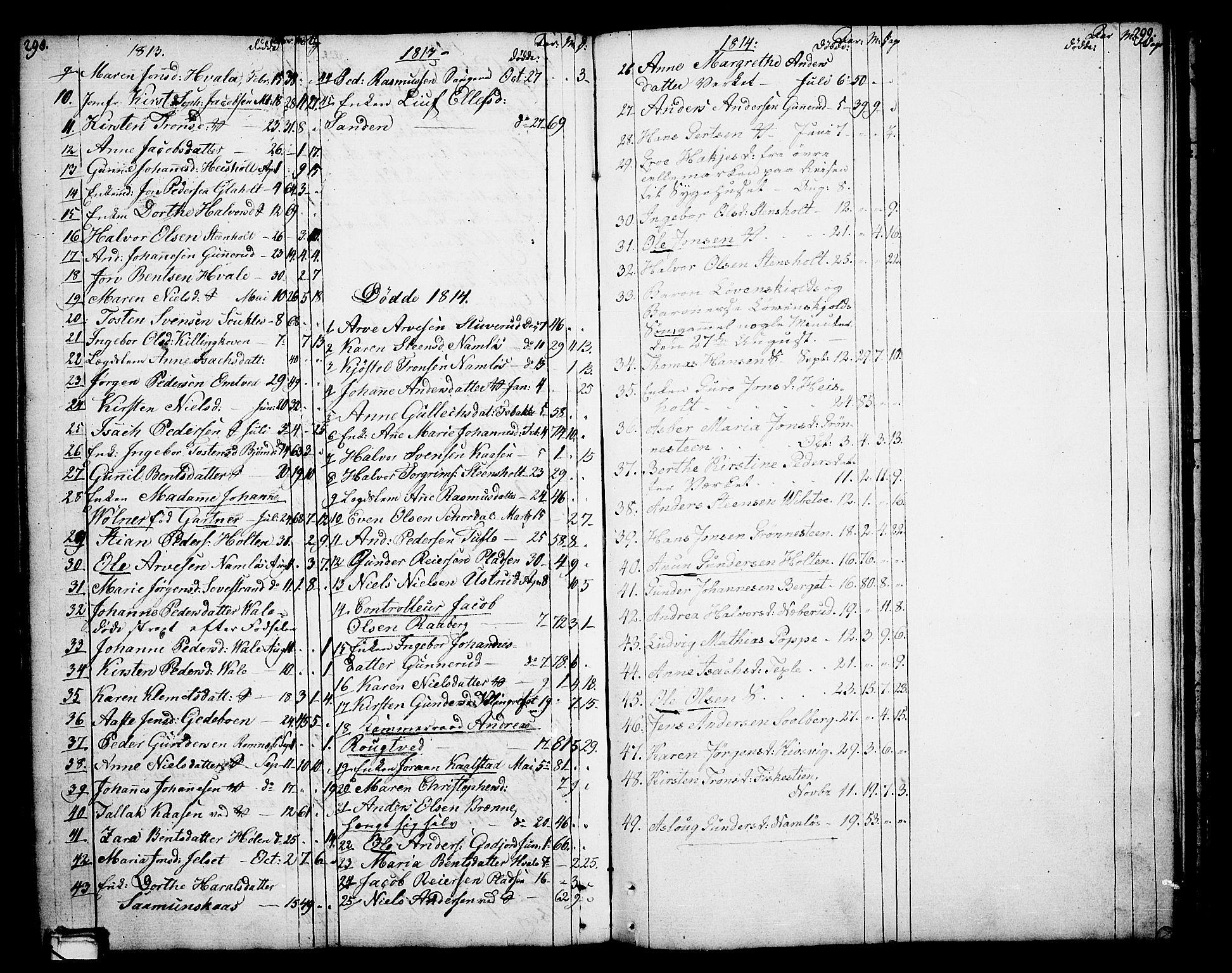 SAKO, Holla kirkebøker, F/Fa/L0002: Ministerialbok nr. 2, 1779-1814, s. 298-299