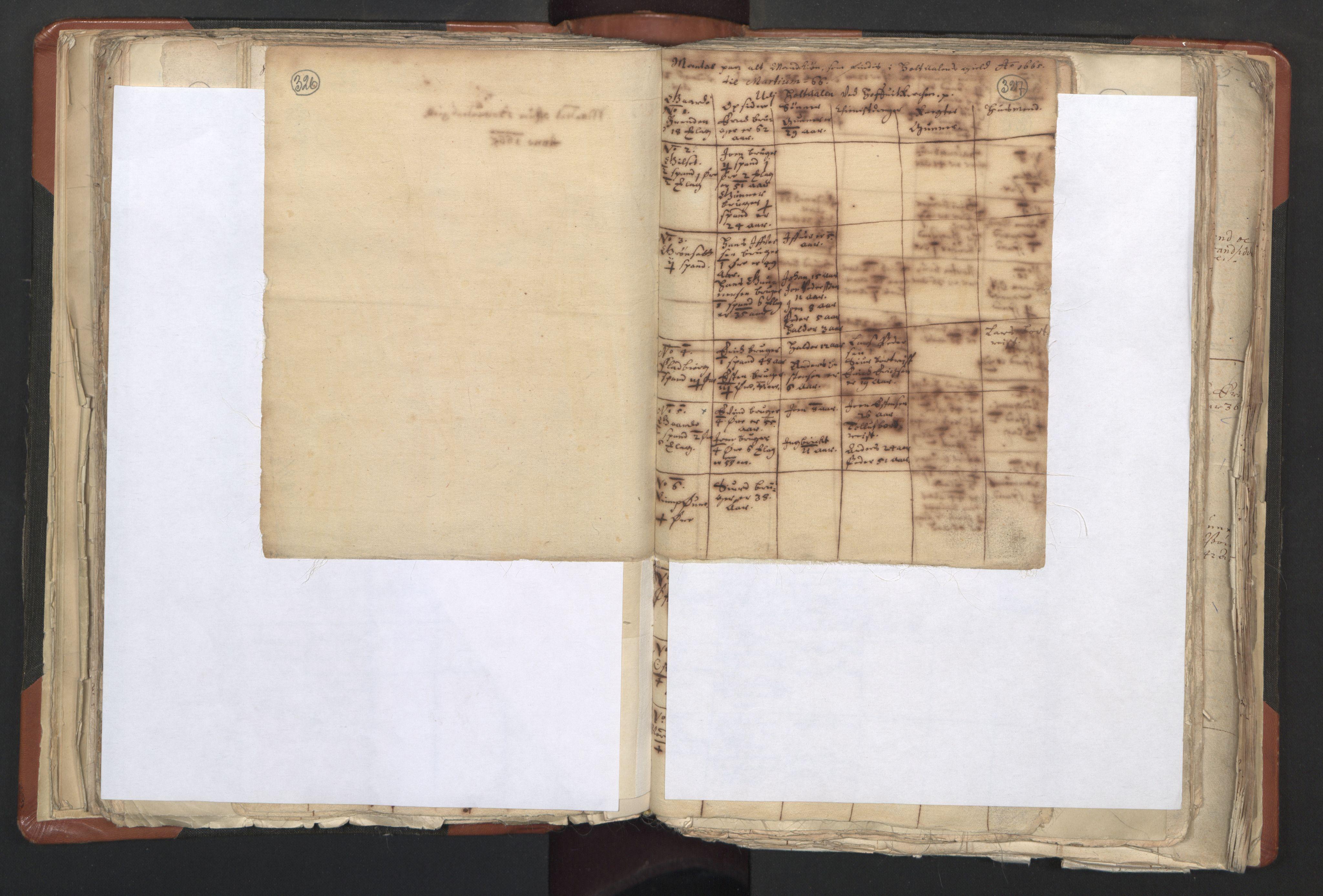 RA, Sogneprestenes manntall 1664-1666, nr. 31: Dalane prosti, 1664-1666, s. 326-327