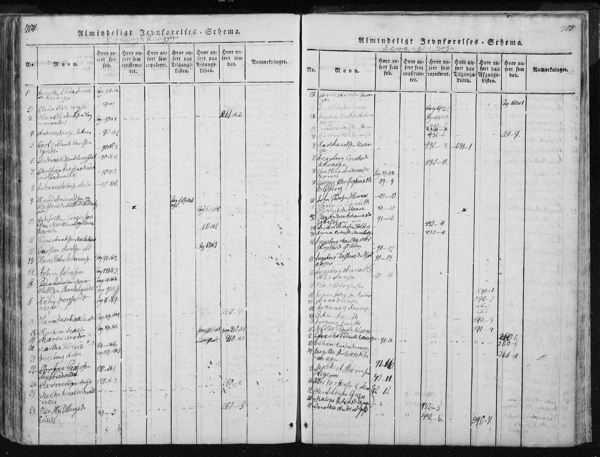 SAT, Ministerialprotokoller, klokkerbøker og fødselsregistre - Nord-Trøndelag, 717/L0148: Ministerialbok nr. 717A04 /2, 1816-1825, s. 704-705