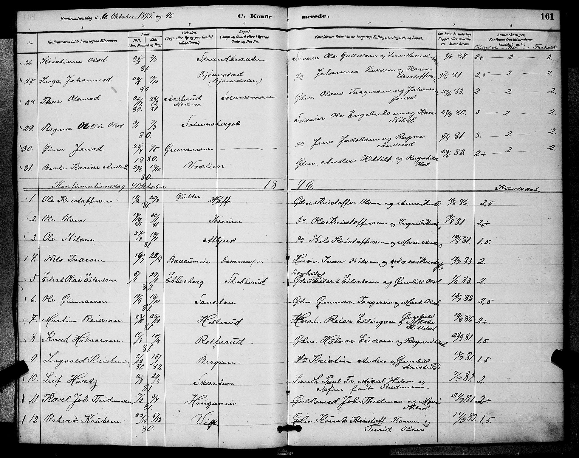 SAKO, Sigdal kirkebøker, G/Ga/L0005: Klokkerbok nr. I 5, 1886-1900, s. 161