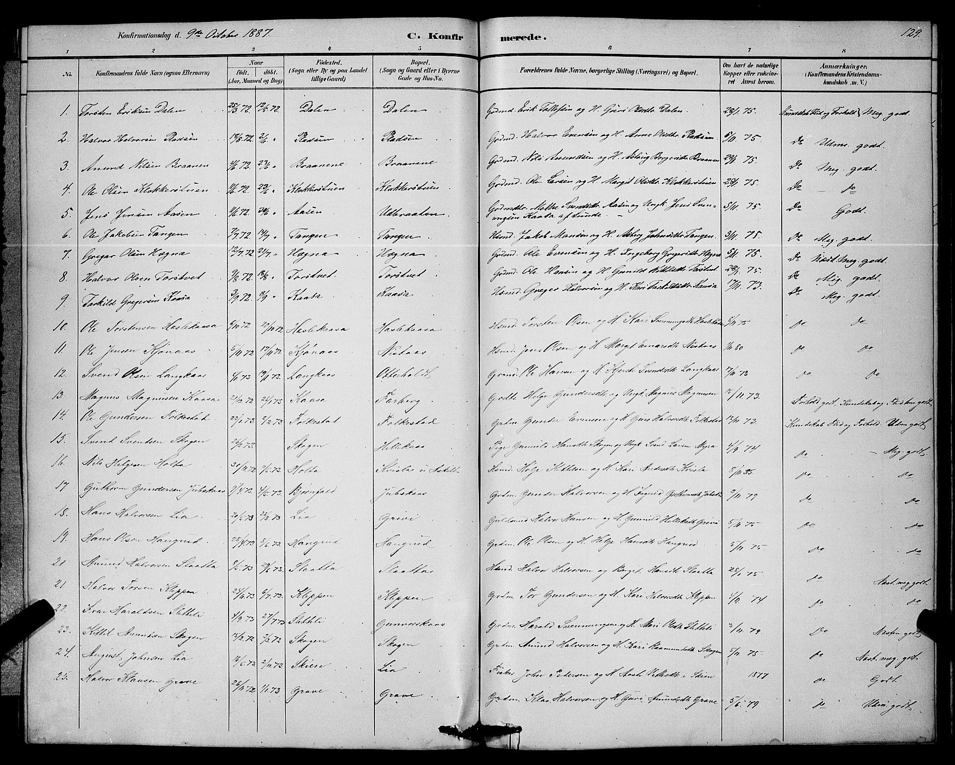 SAKO, Bø kirkebøker, G/Ga/L0005: Klokkerbok nr. 5, 1883-1897, s. 129