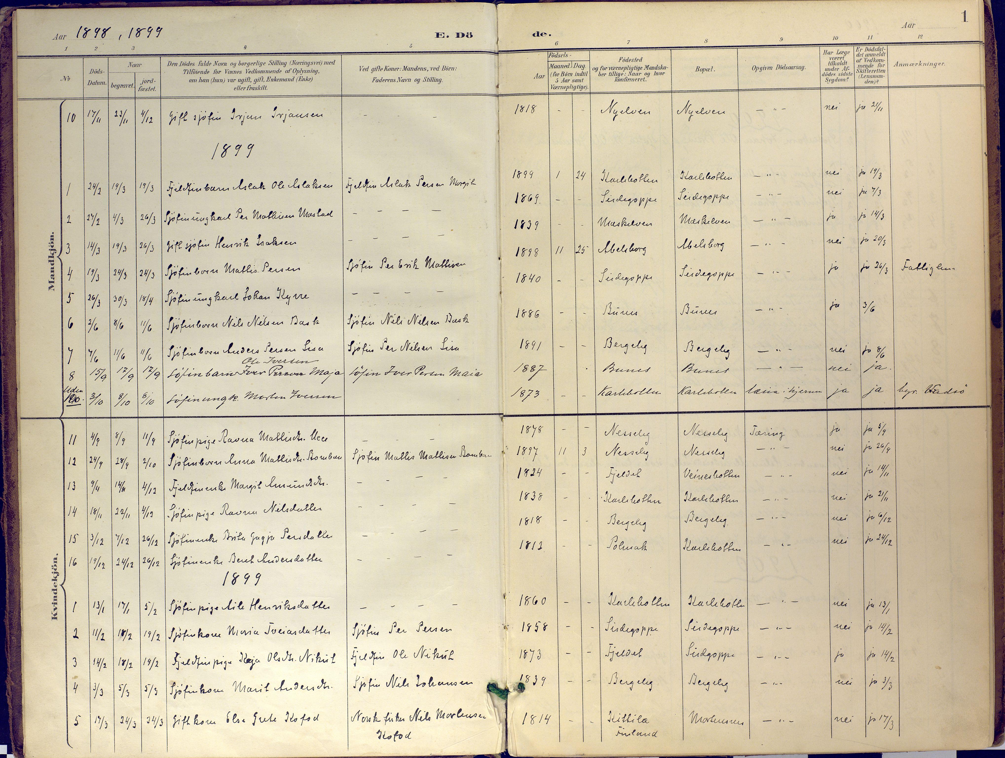 SATØ, Nesseby sokneprestkontor, H/Ha/L0007kirke: Ministerialbok nr. 7, 1898-1921, s. 1
